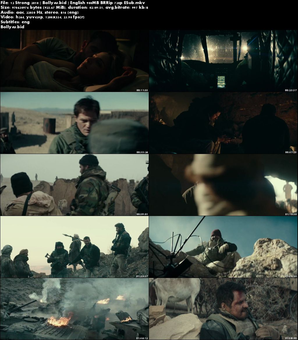 12 Strong 2018 BRRip 350MB English 480p ESub Download