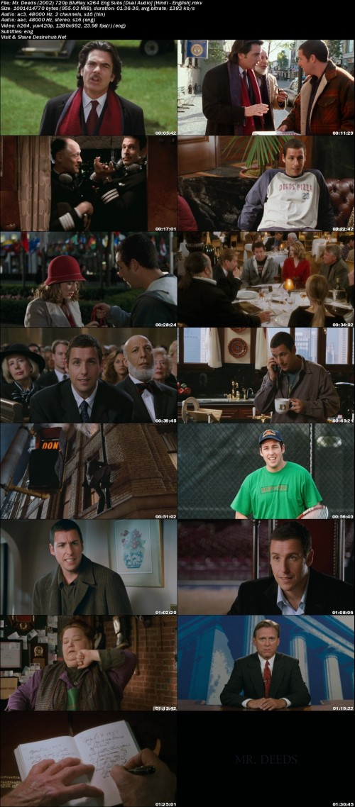 Mr.-Deeds-2002-720p-BluRay-x264-Eng-Subs-Dual-Audio-Hindi---English.jpg