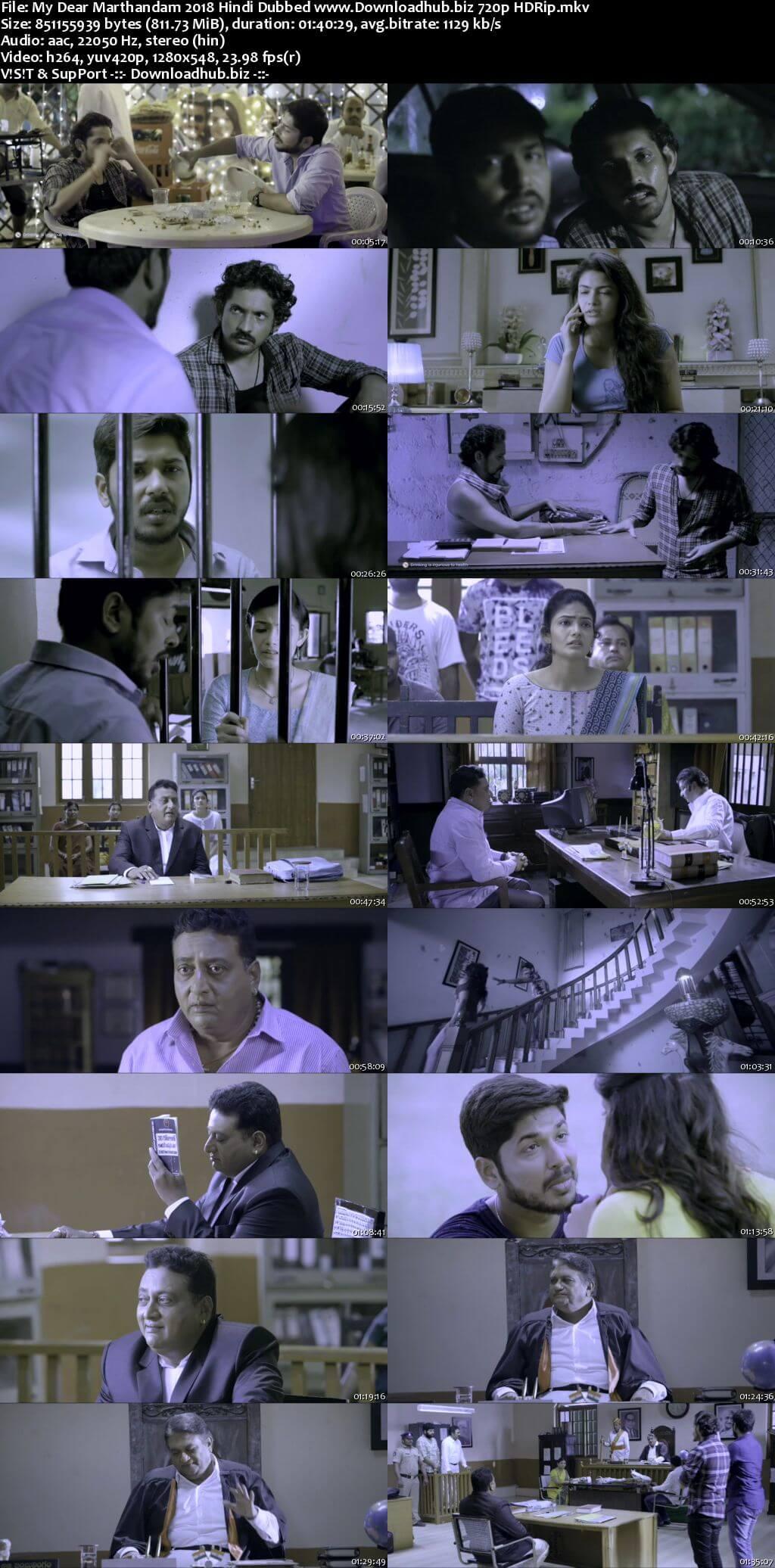 My Dear Marthandam 2018 Hindi Dubbed 720p HDRip x264