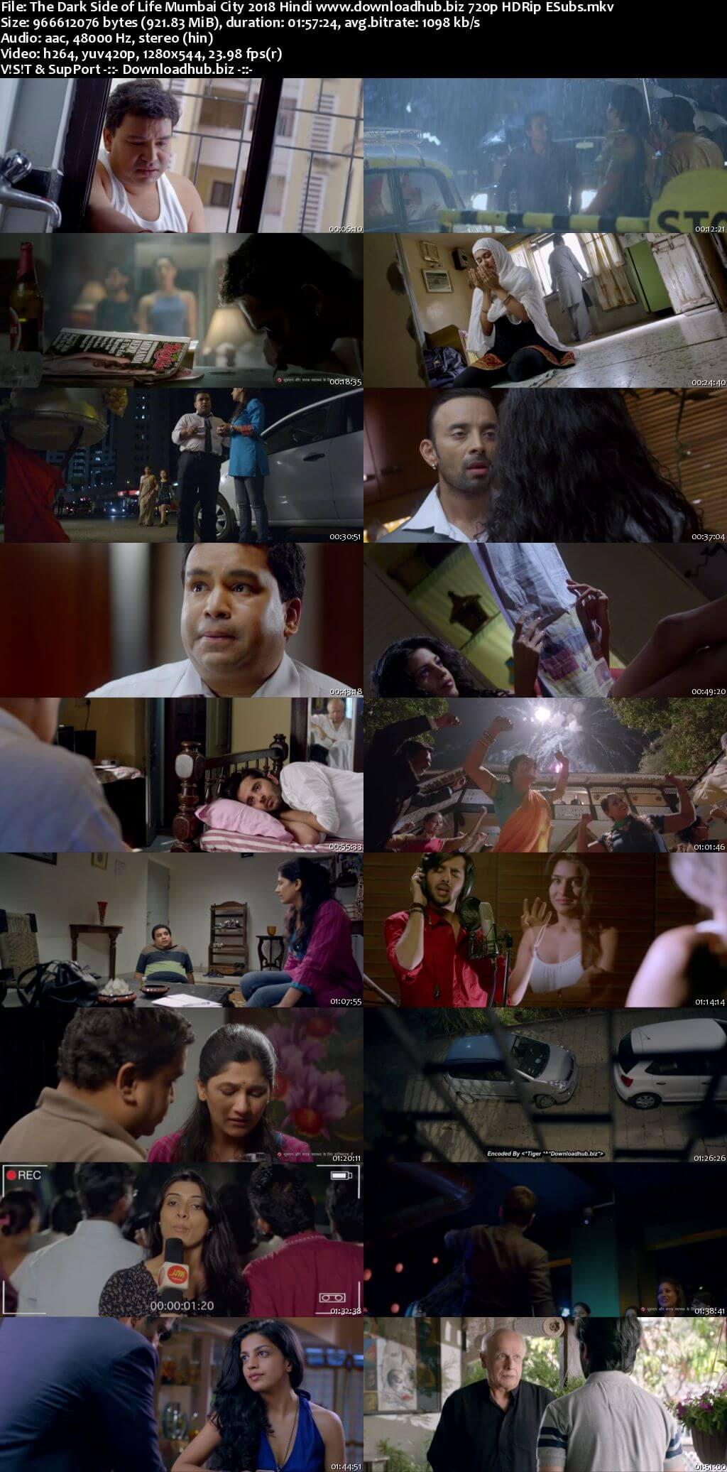 The Dark Side of Life Mumbai City 2018 Hindi 720p HDRip ESubs