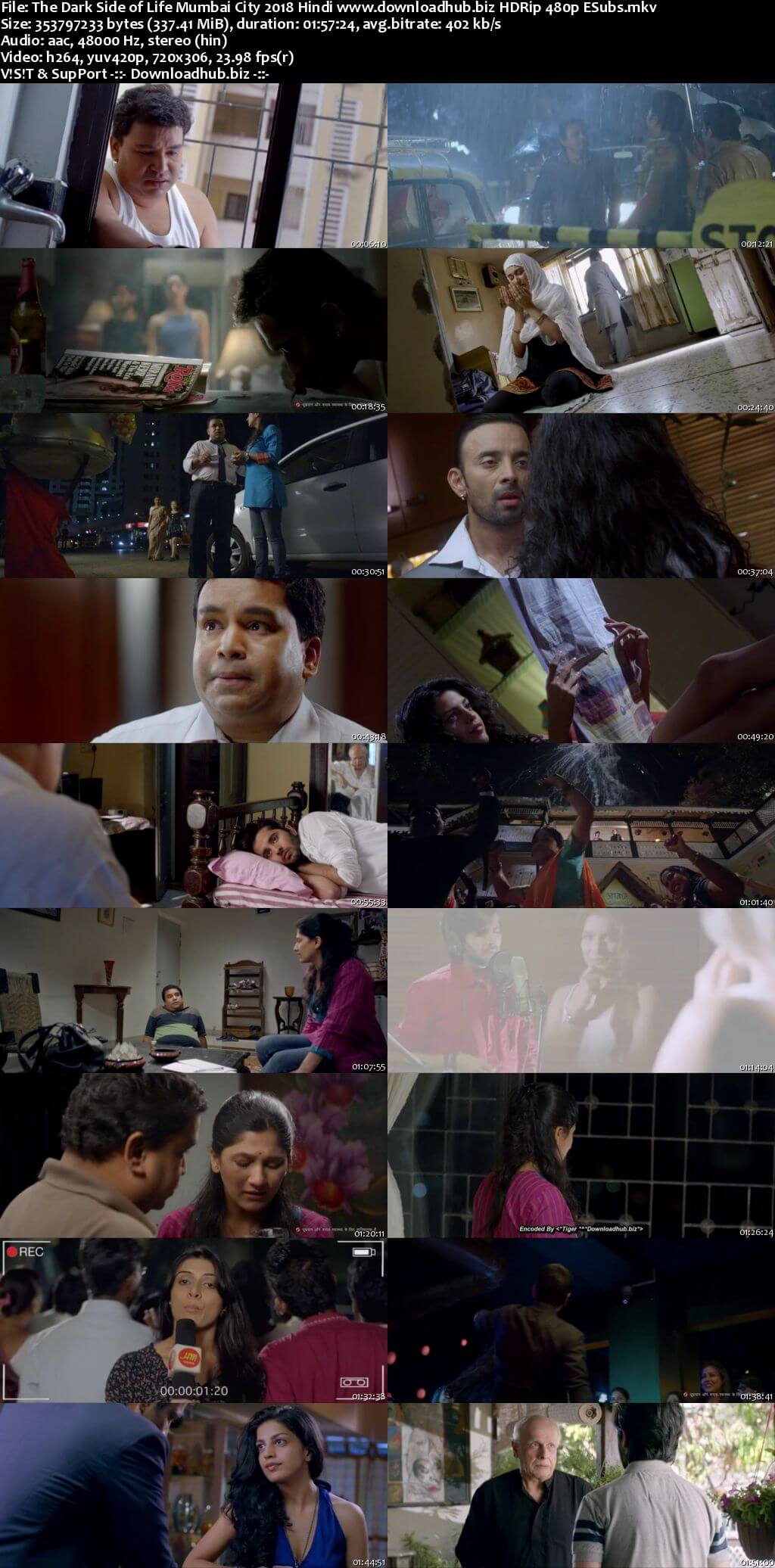 The Dark Side of Life Mumbai City 2018 Hindi 300MB HDRip 480p ESubs