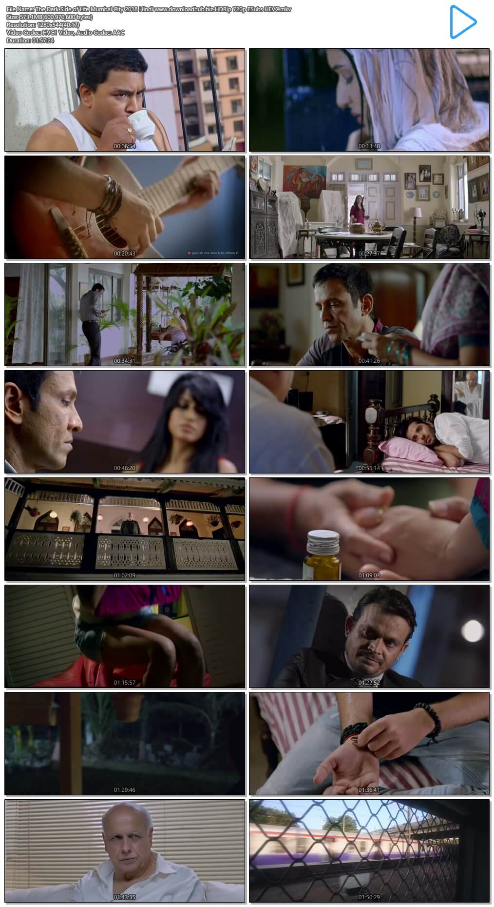 The Dark Side of Life Mumbai City 2018 Hindi 550MB HDRip 720p ESubs HEVC