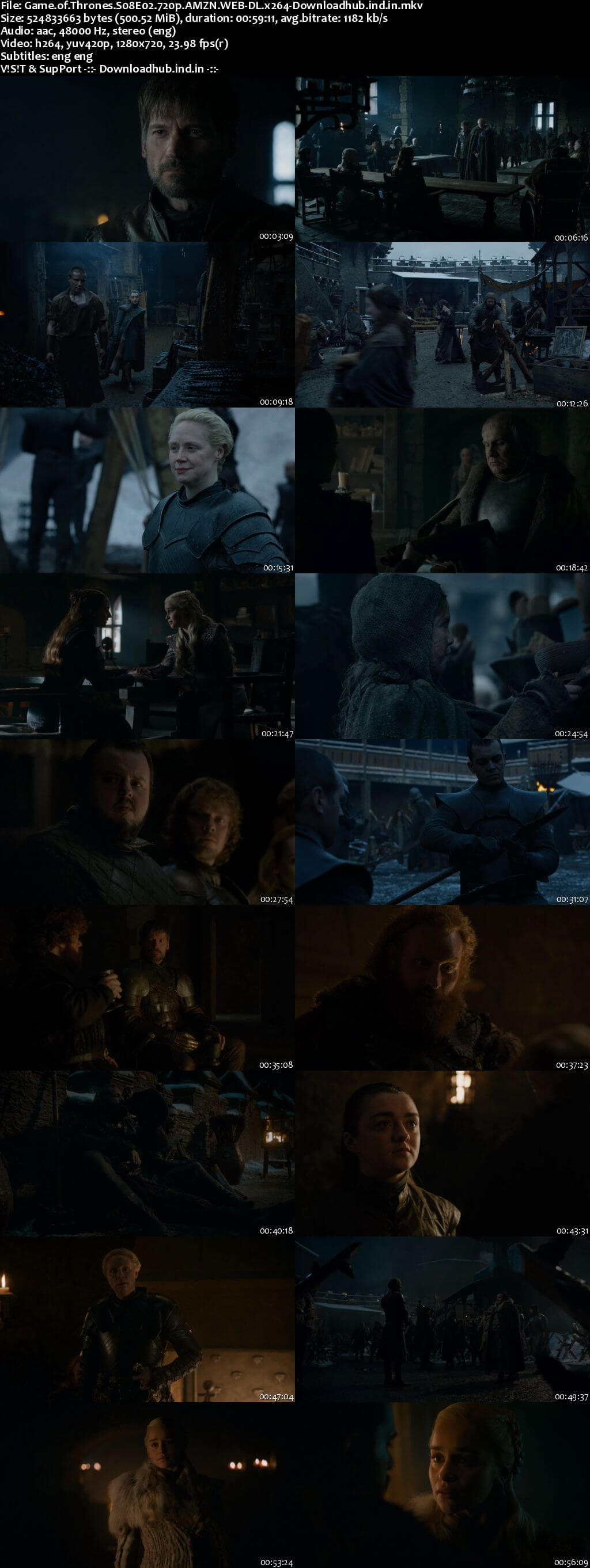Game of Thrones S08E02 350MB AMZN WEB-DL 720p ESubs