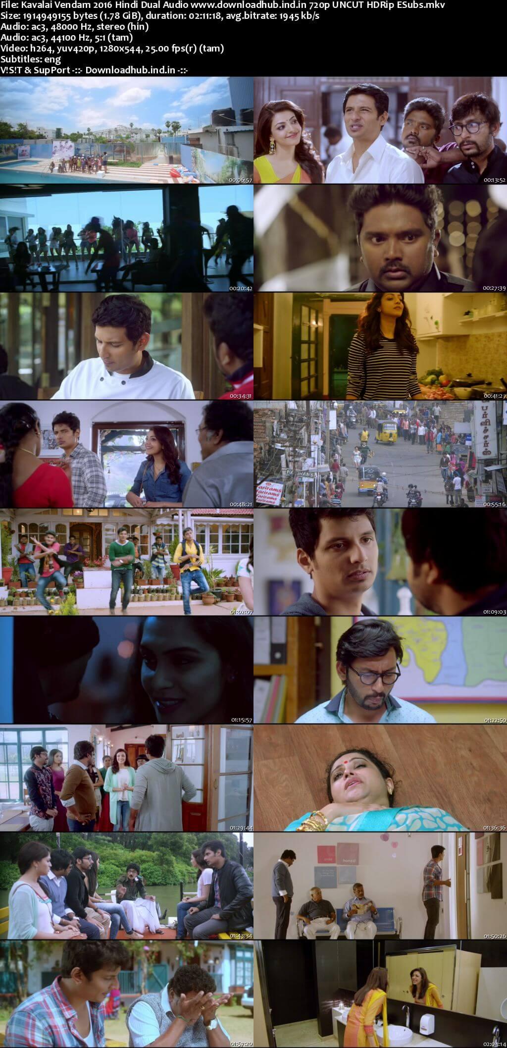 Kavalai Vendam 2016 Hindi Dual Audio 720p UNCUT HDRip ESubs