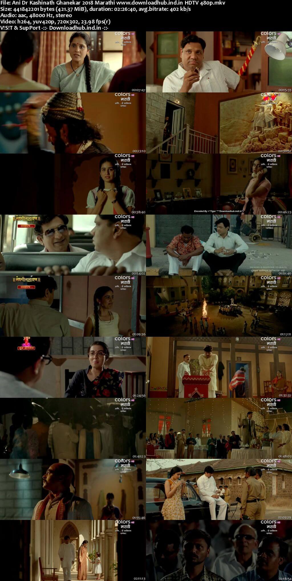 Ani Dr Kashinath Ghanekar 2018 Full Movie Marathi 400MB HDTV 480p