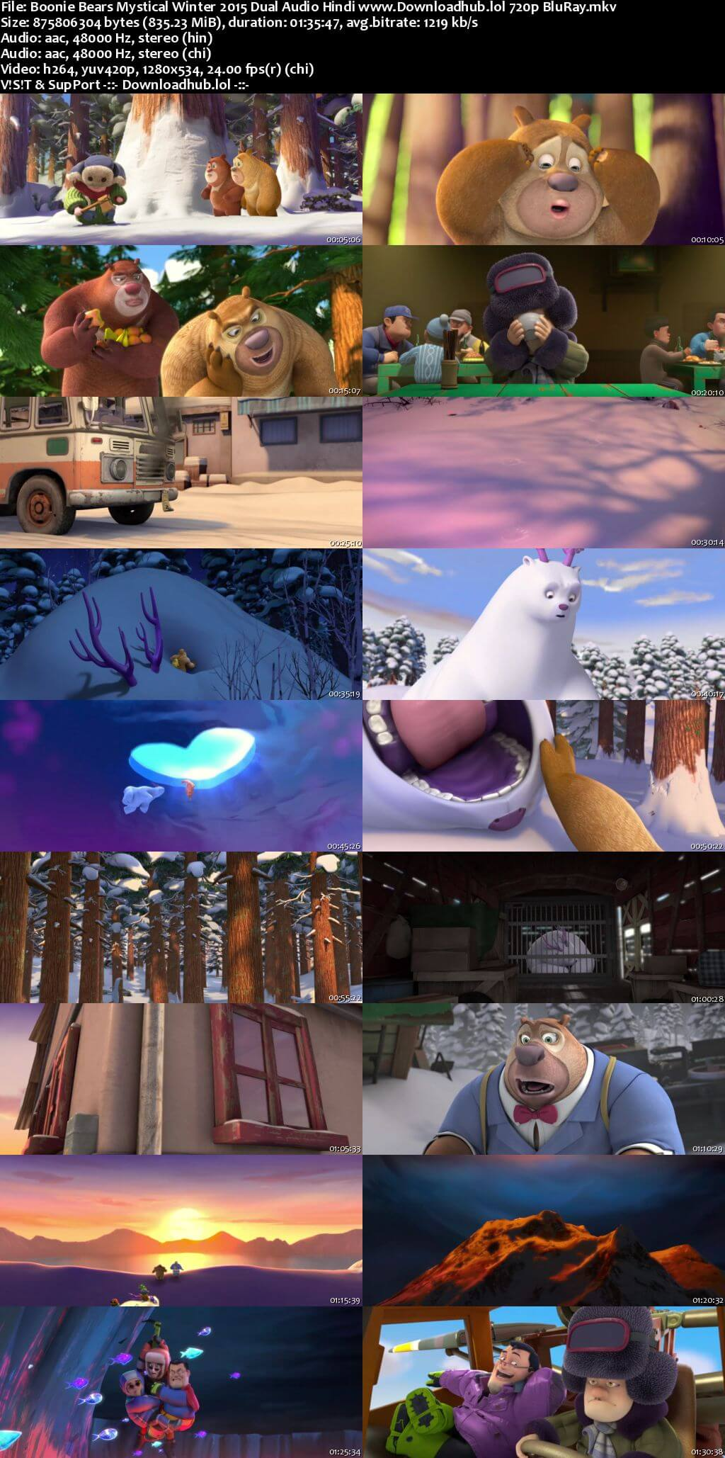 Boonie Bears Mystical Winter 2015 Hindi Dual Audio 720p BluRay x264