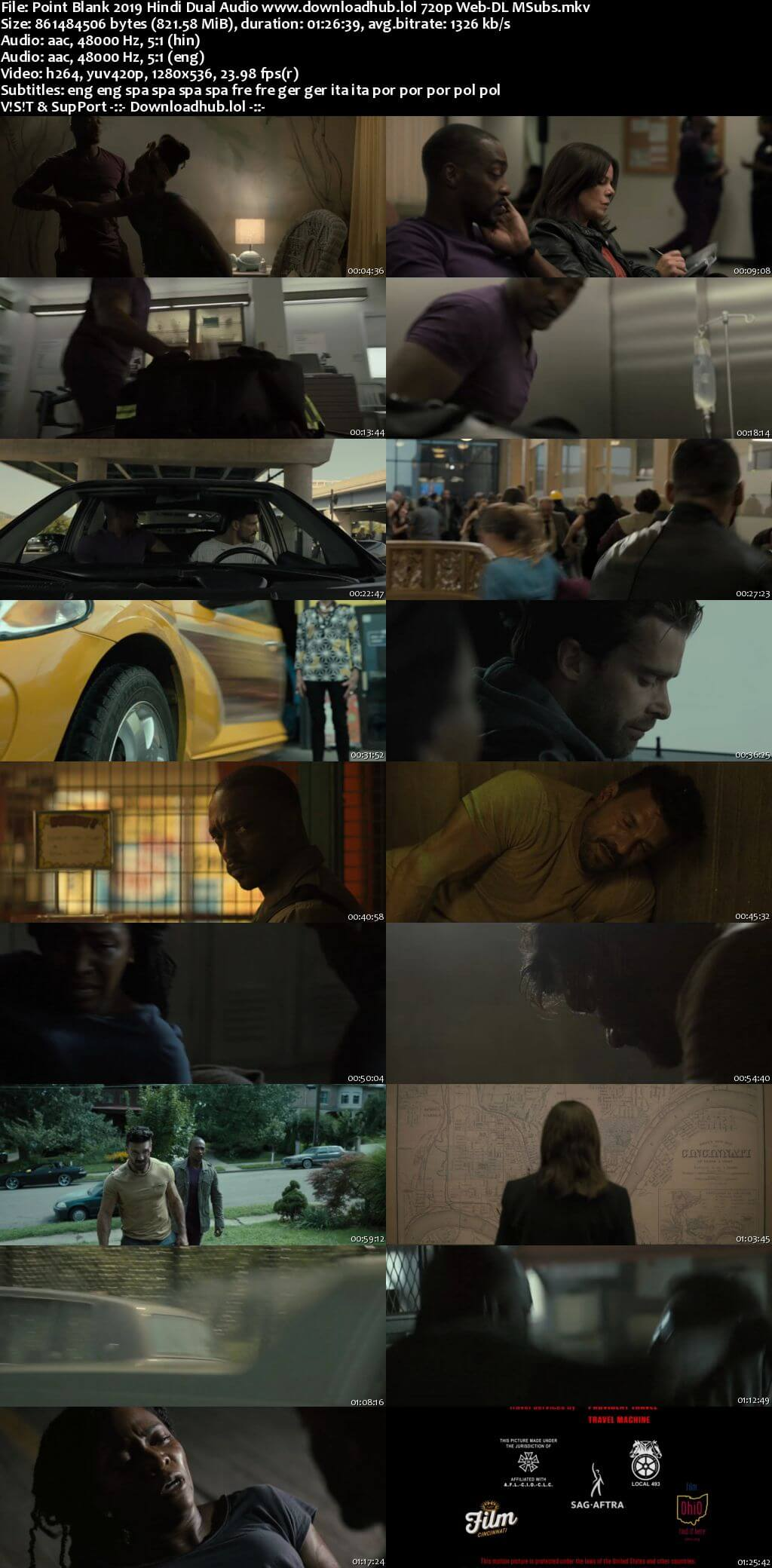 Point Blank 2019 Hindi Dual Audio 720p Web-DL MSubs