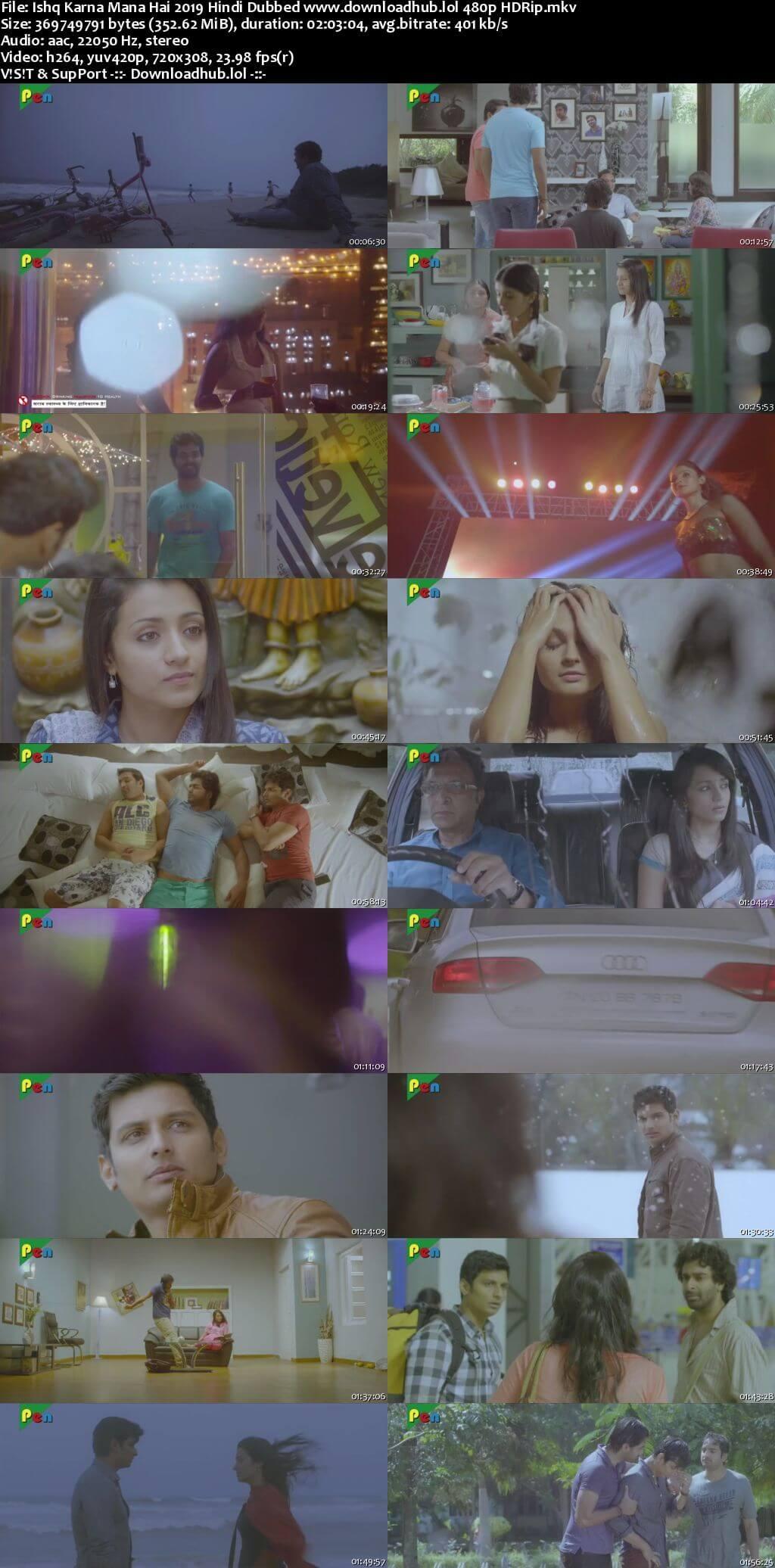 Ishq Karna Mana Hai 2019 Hindi Dubbed 350MB HDRip 480p