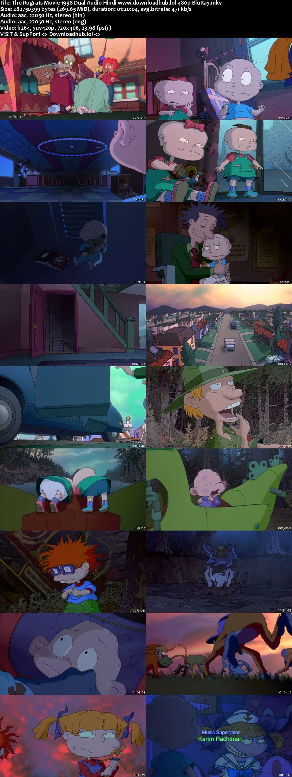 The Rugrats Movie 1998 Hindi Dual Audio 250MB BluRay 480p ESubs