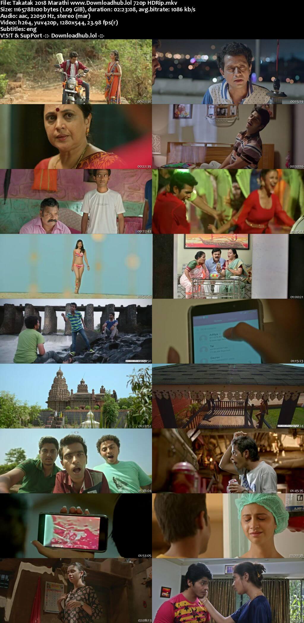 Takatak 2019 Marathi 720p HDRip ESubs