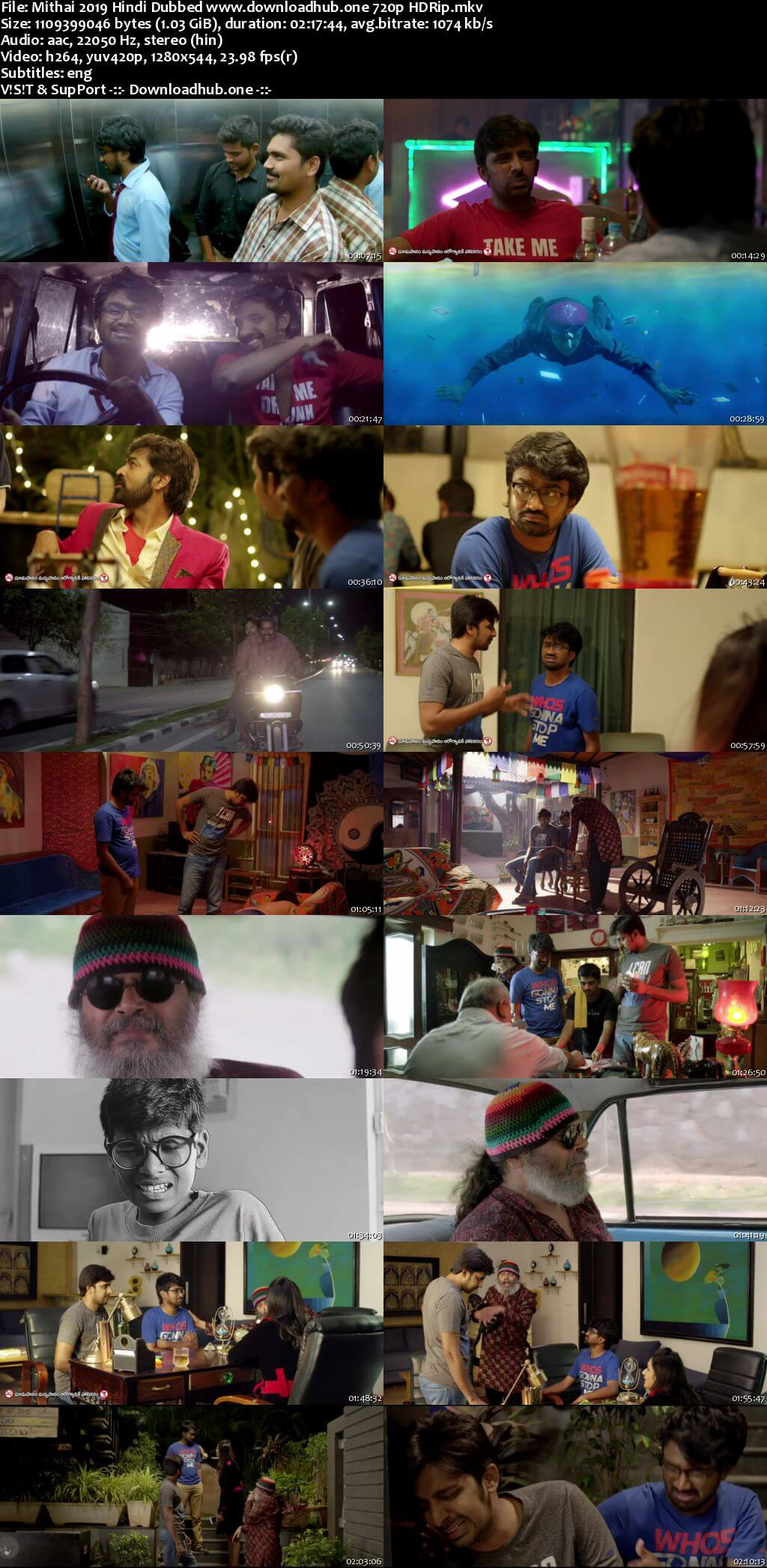 Mithai 2019 Hindi Dubbed 720p HDRip ESubs