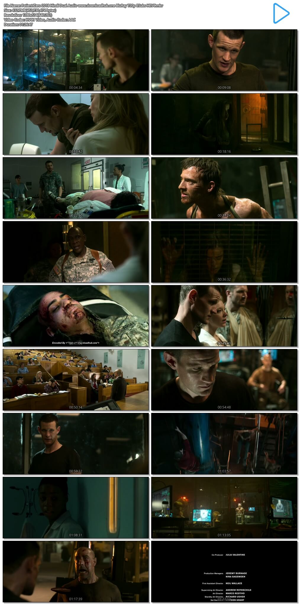 Patient Zero 2018 Hindi Dual Audio 400MB BluRay 720p ESubs HEVC