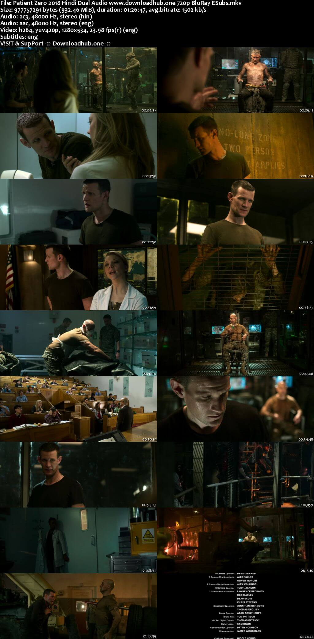 Patient Zero 2018 Hindi Dual Audio 720p BluRay ESubs