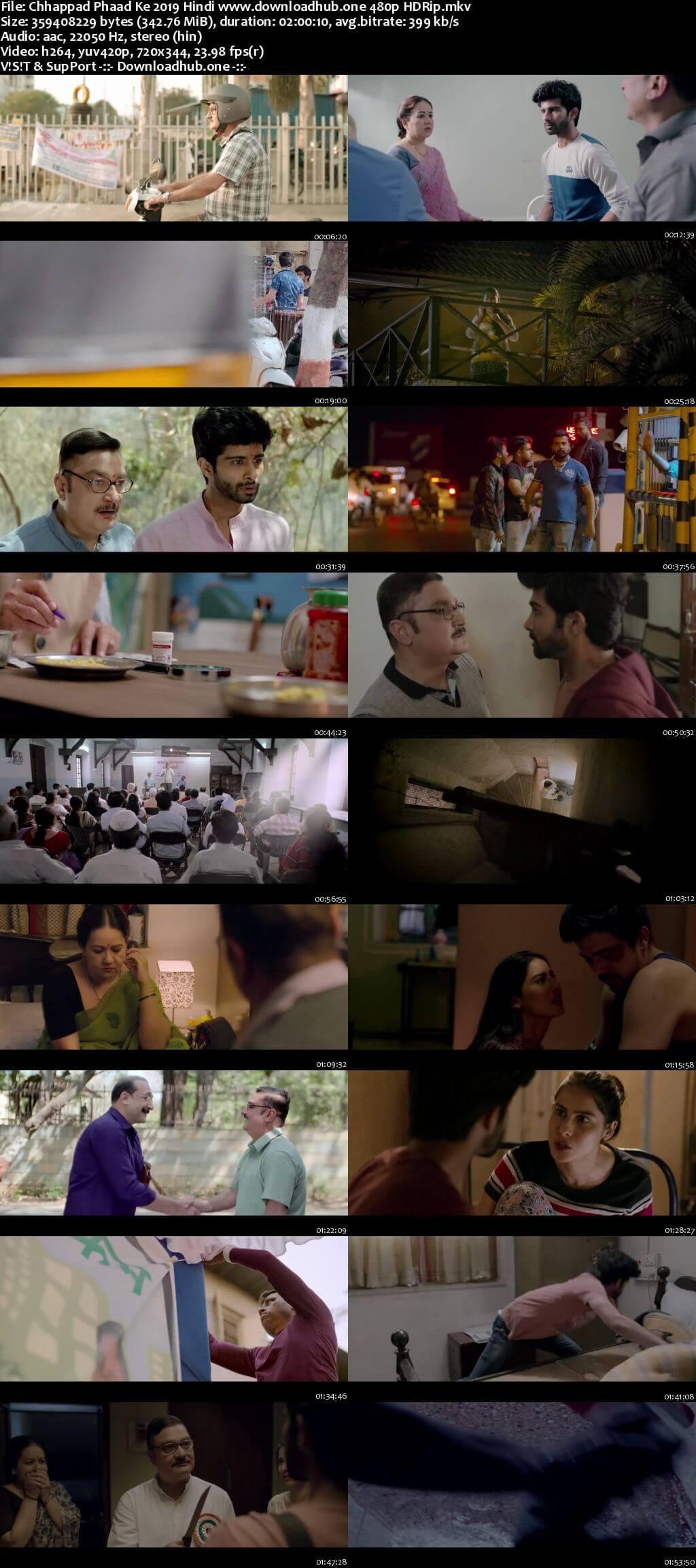 Chhappad Phaad Ke 2019 Hindi 300MB HDRip 480p