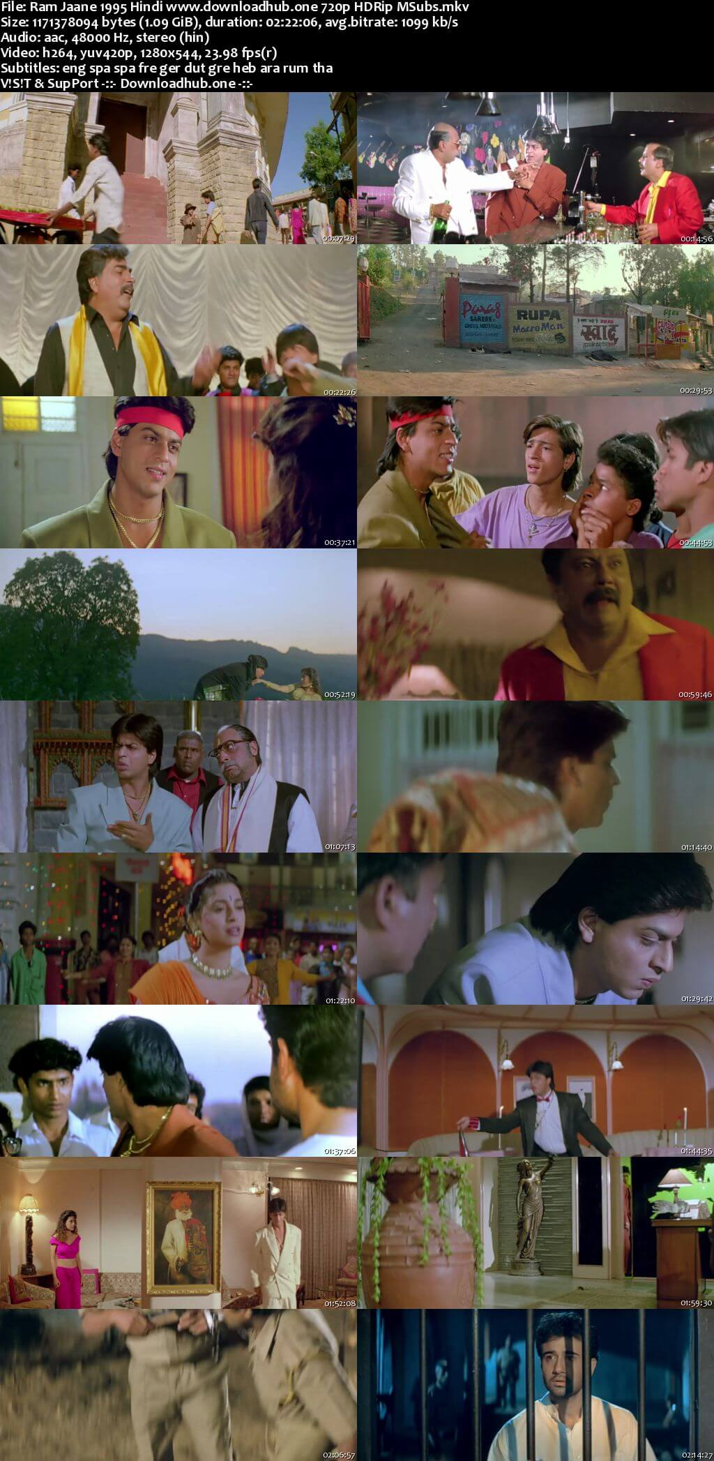 Ram Jaane 1995 Hindi 720p HDRip MSubs