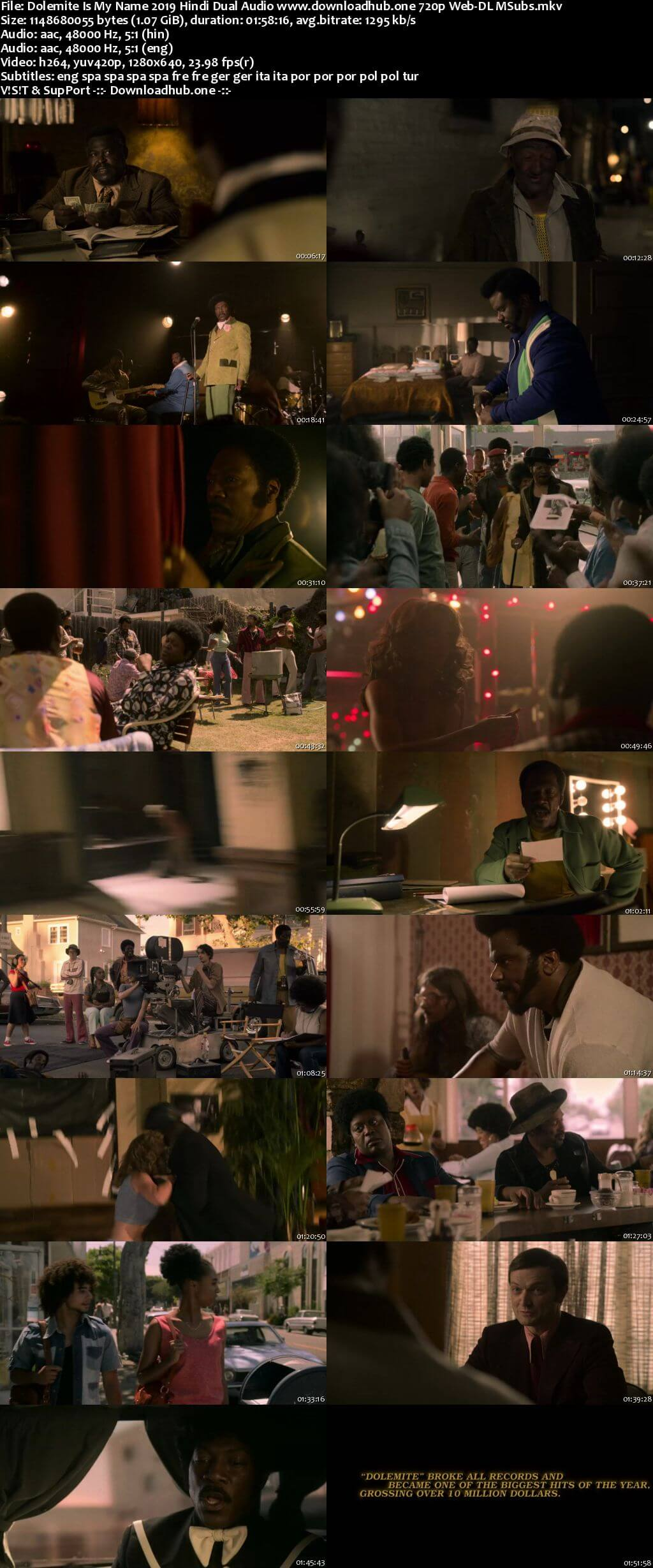 Dolemite Is My Name 2019 Hindi Dual Audio 720p Web-DL MSubs