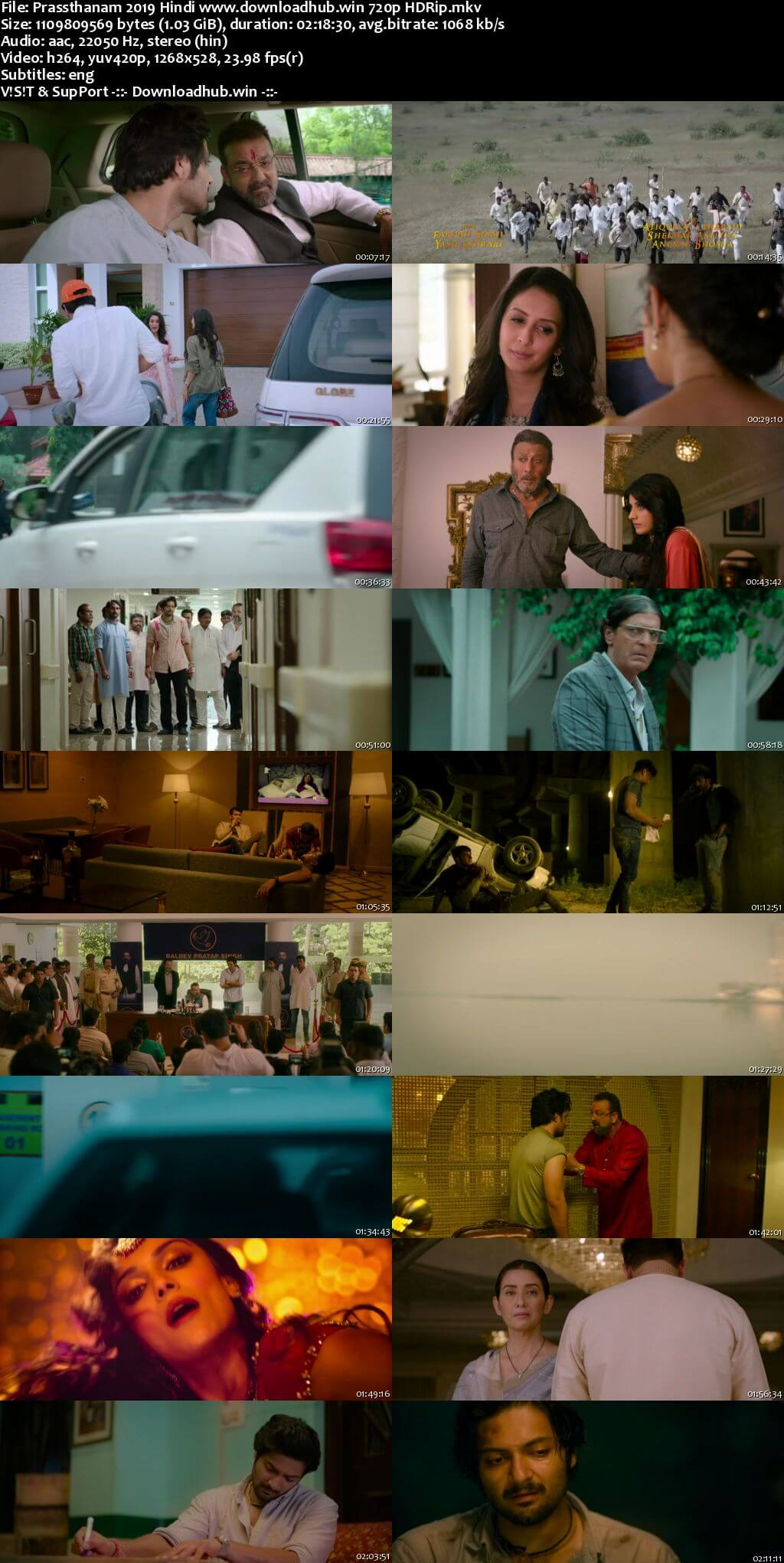 Prassthanam 2019 Hindi 720p HDRip ESubs