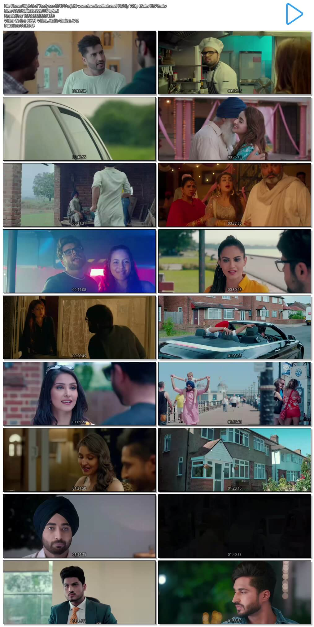 High End Yaariyaan 2019 Punjabi 600MB HDRip 720p ESubs HEVC
