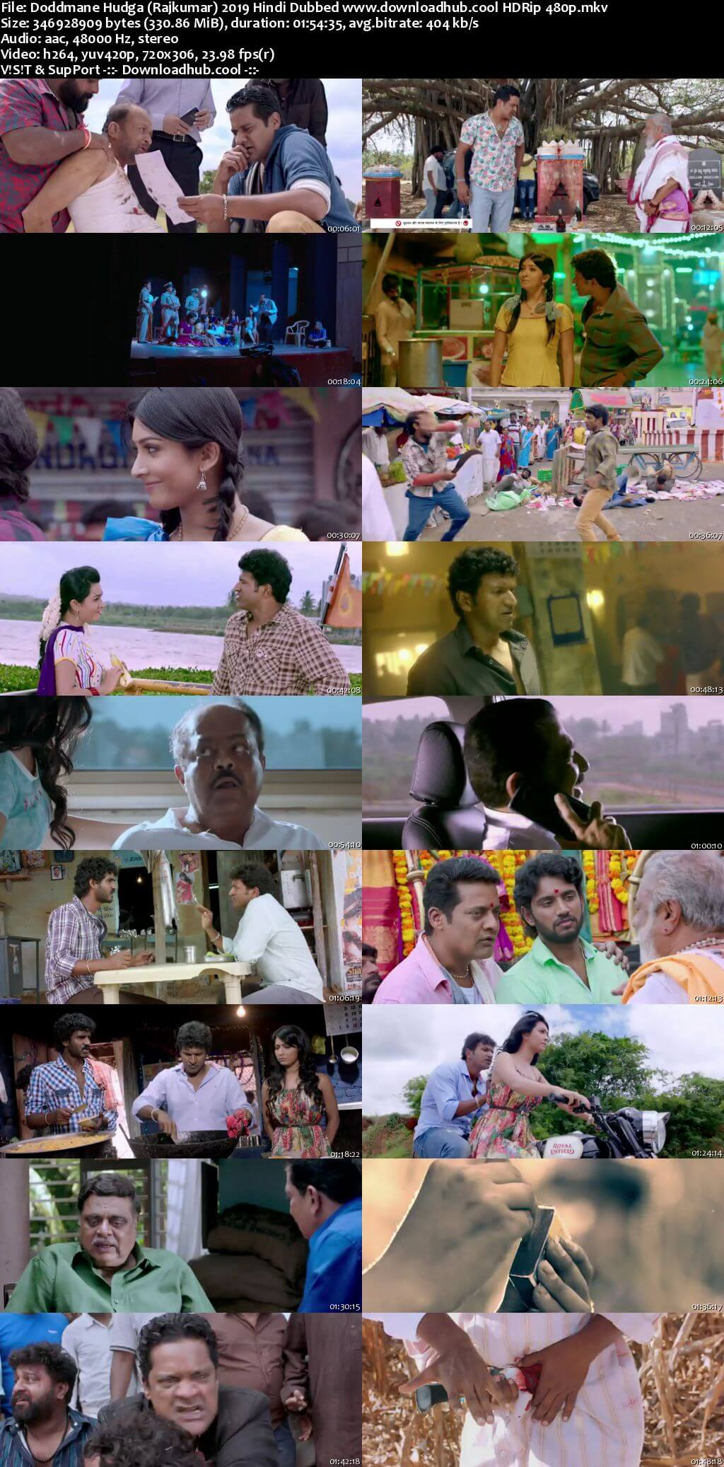 Doddmane Hudga (Rajkumar) 2019 Hindi Dubbed 300MB HDRip 480p