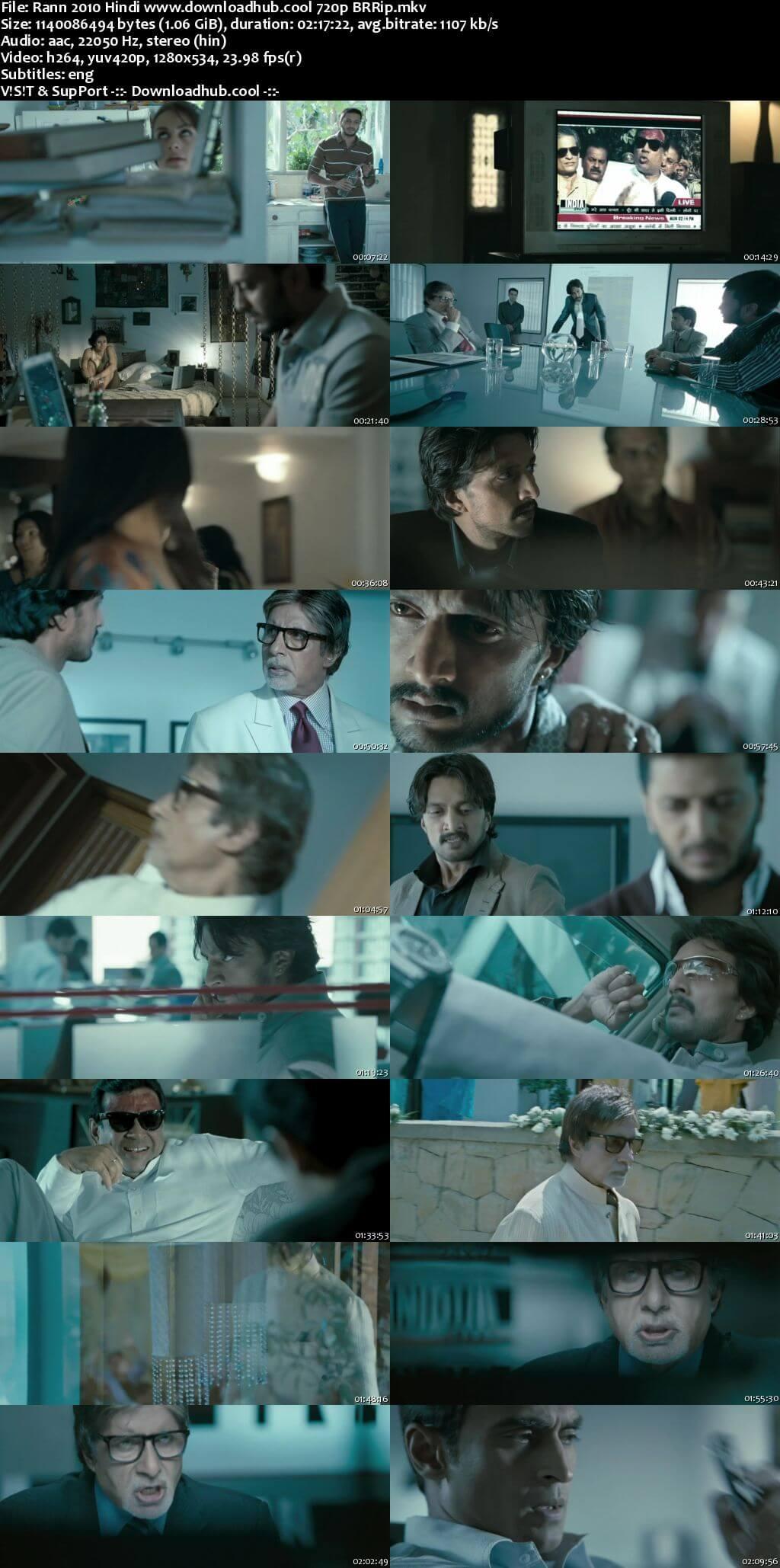 Rann 2010 Hindi 720p BluRay ESubs