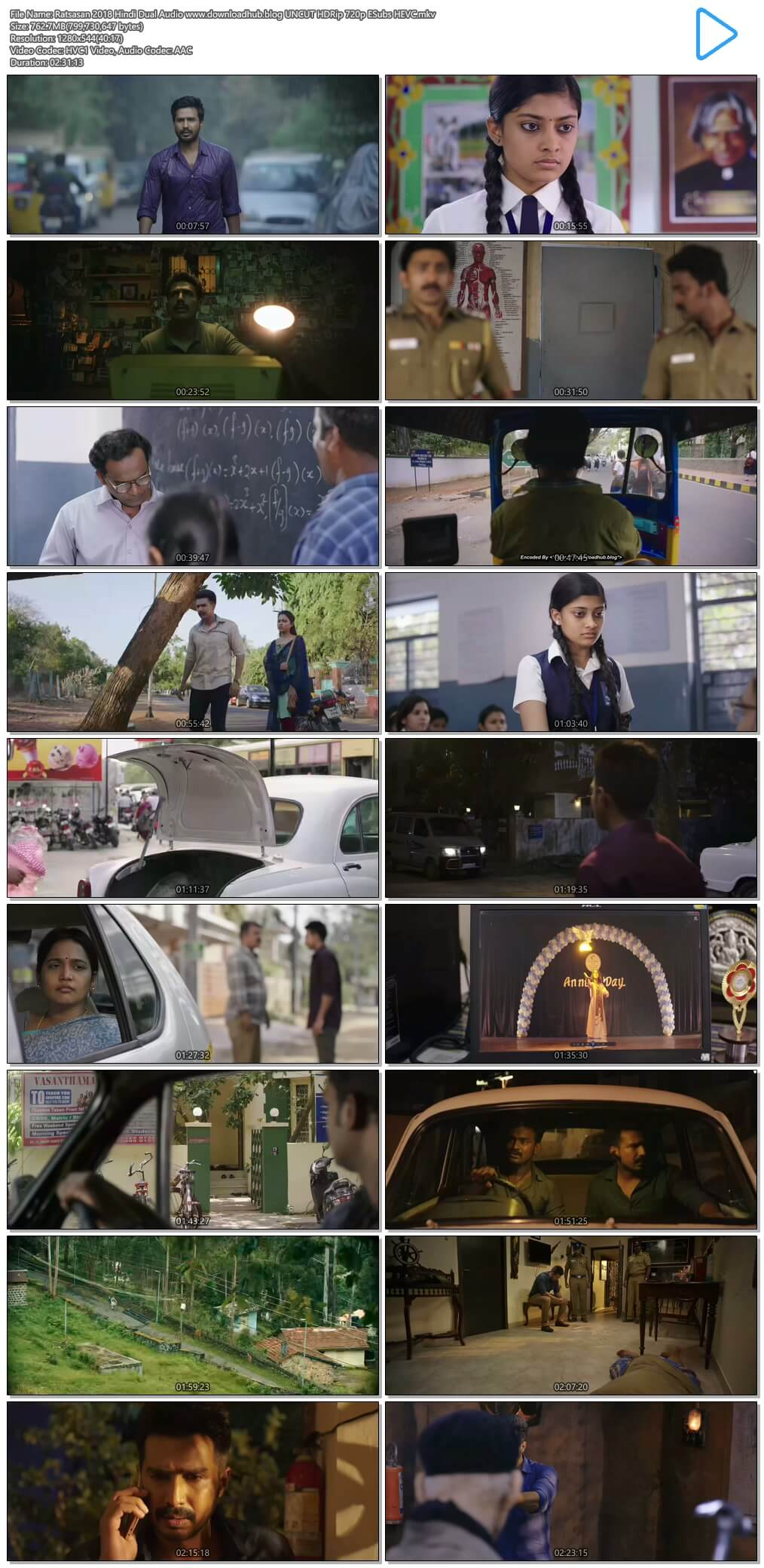 Ratsasan 2018 Hindi Dual Audio 750MB UNCUT HDRip 720p ESubs HEVC
