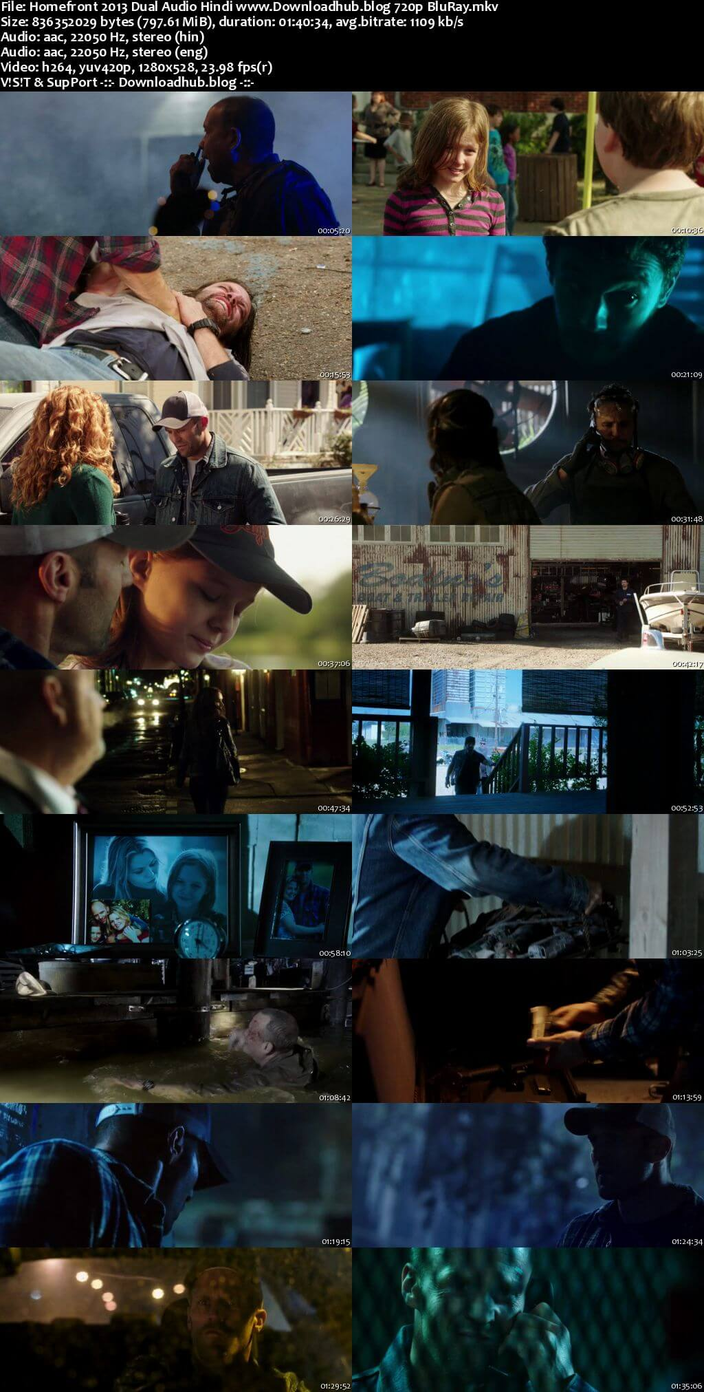 Screen Shot Of Homefront 2013 Dual Audio 720p BRRip [Hindi - English] Free Download