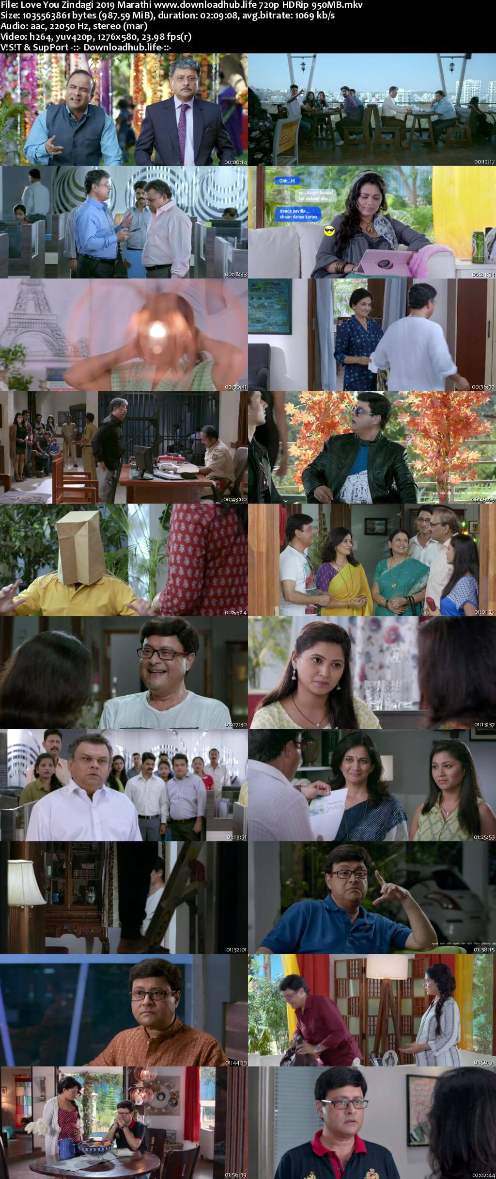 Love You Zindagi 2019 Marathi 720p HDRip x264