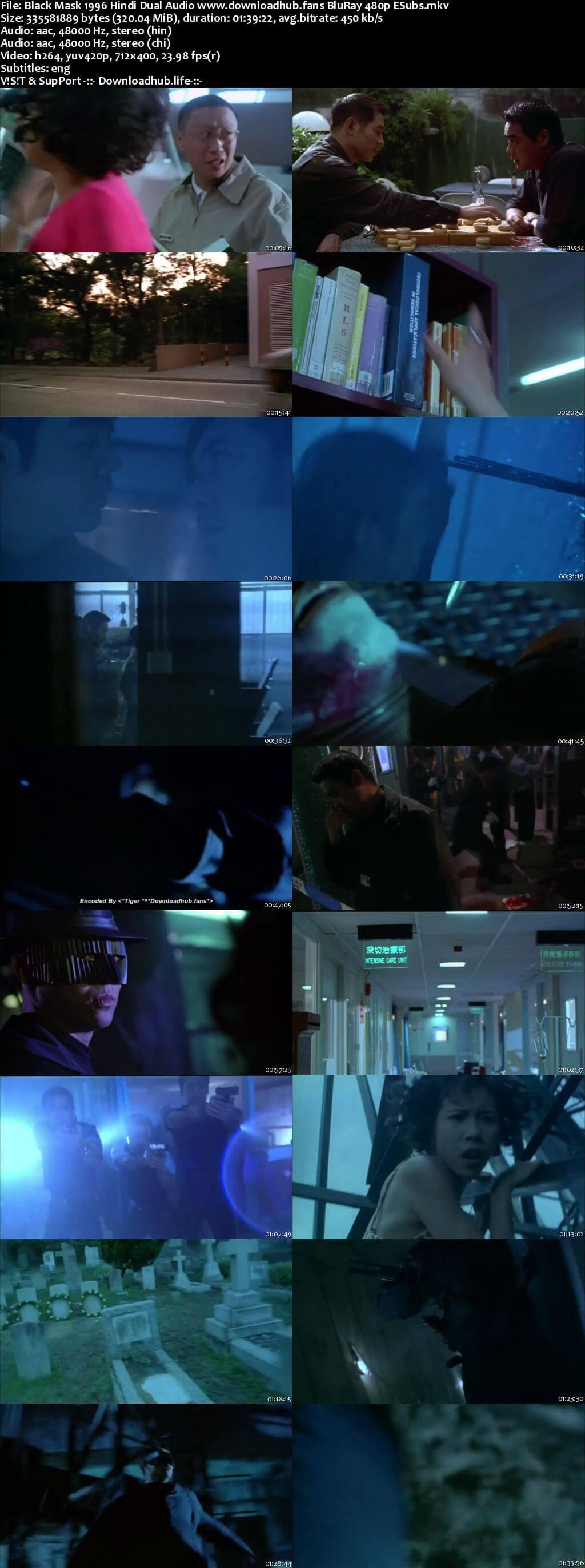 Black Mask 1996 Hindi Dual Audio 300MB BluRay 480p ESubs