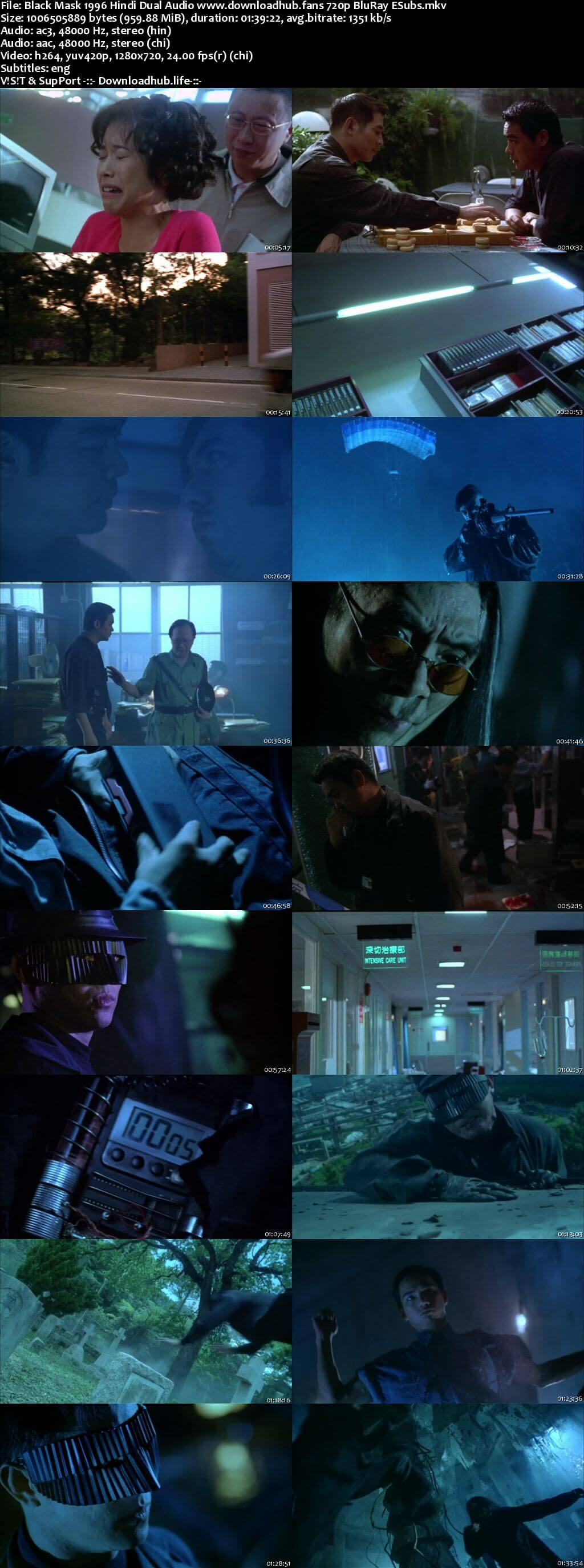 Black Mask 1996 Hindi Dual Audio 720p BluRay ESubs