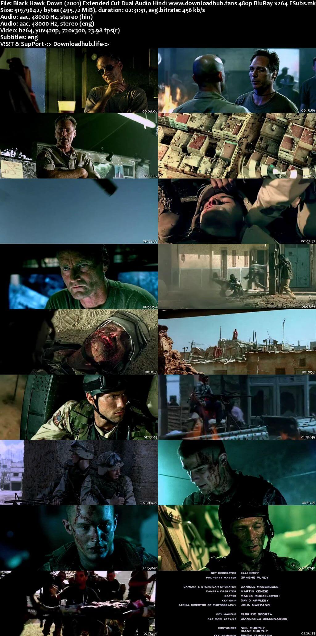 Black Hawk Down 2001 Hindi Dual Audio 350MB EXTENDED BluRay 480p ESubs