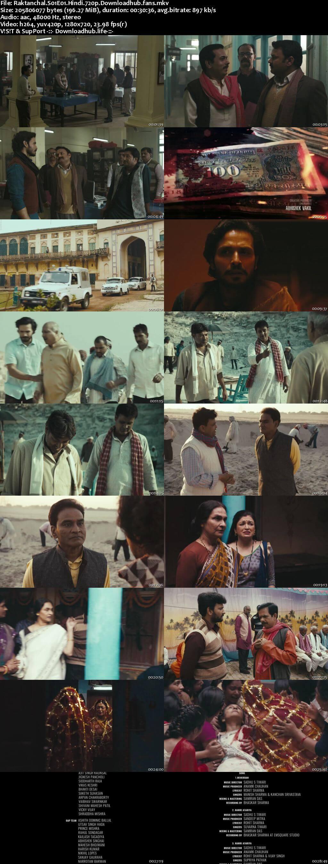 Raktanchal 2020 Hindi Season 01 Complete 720p HDRip x264
