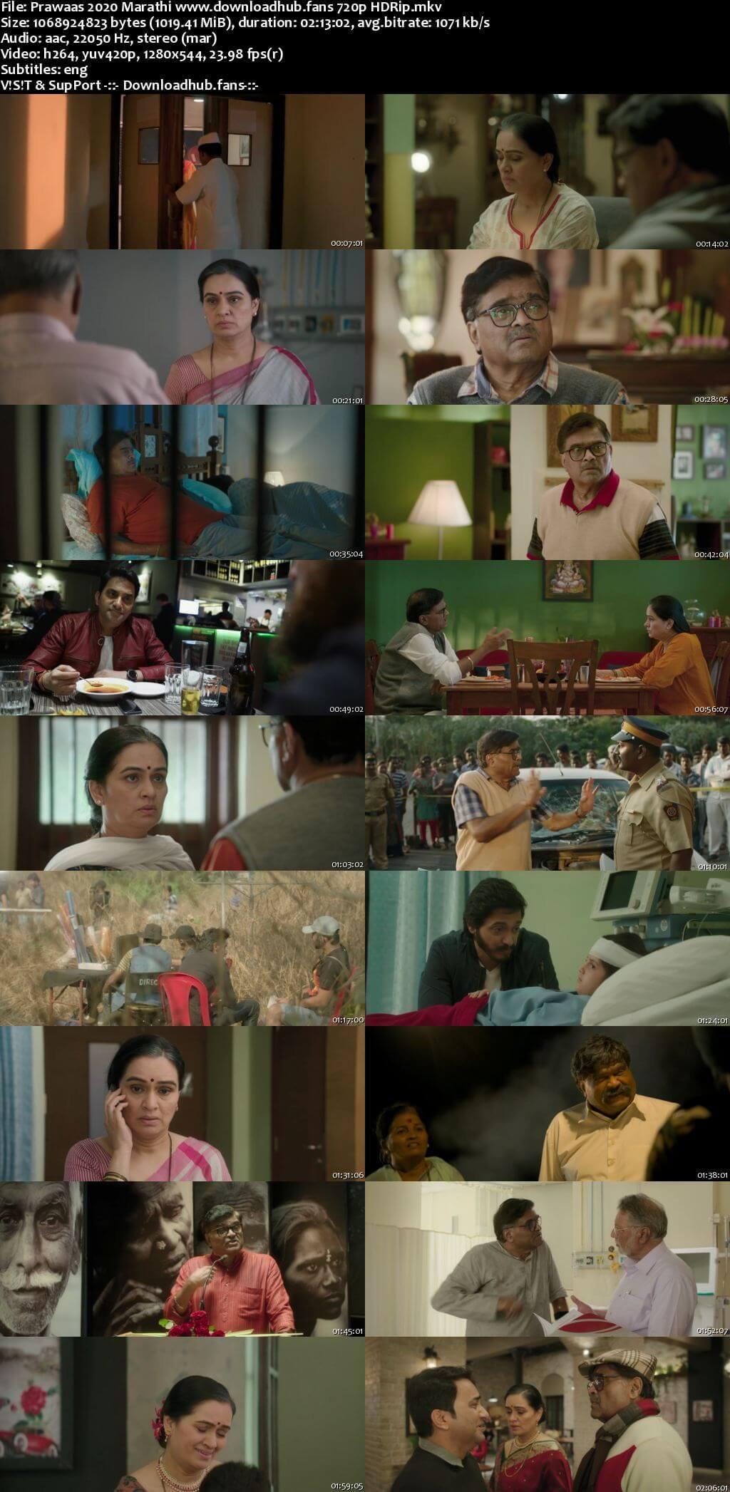 Prawaas 2020 Marathi 720p HDRip ESubs
