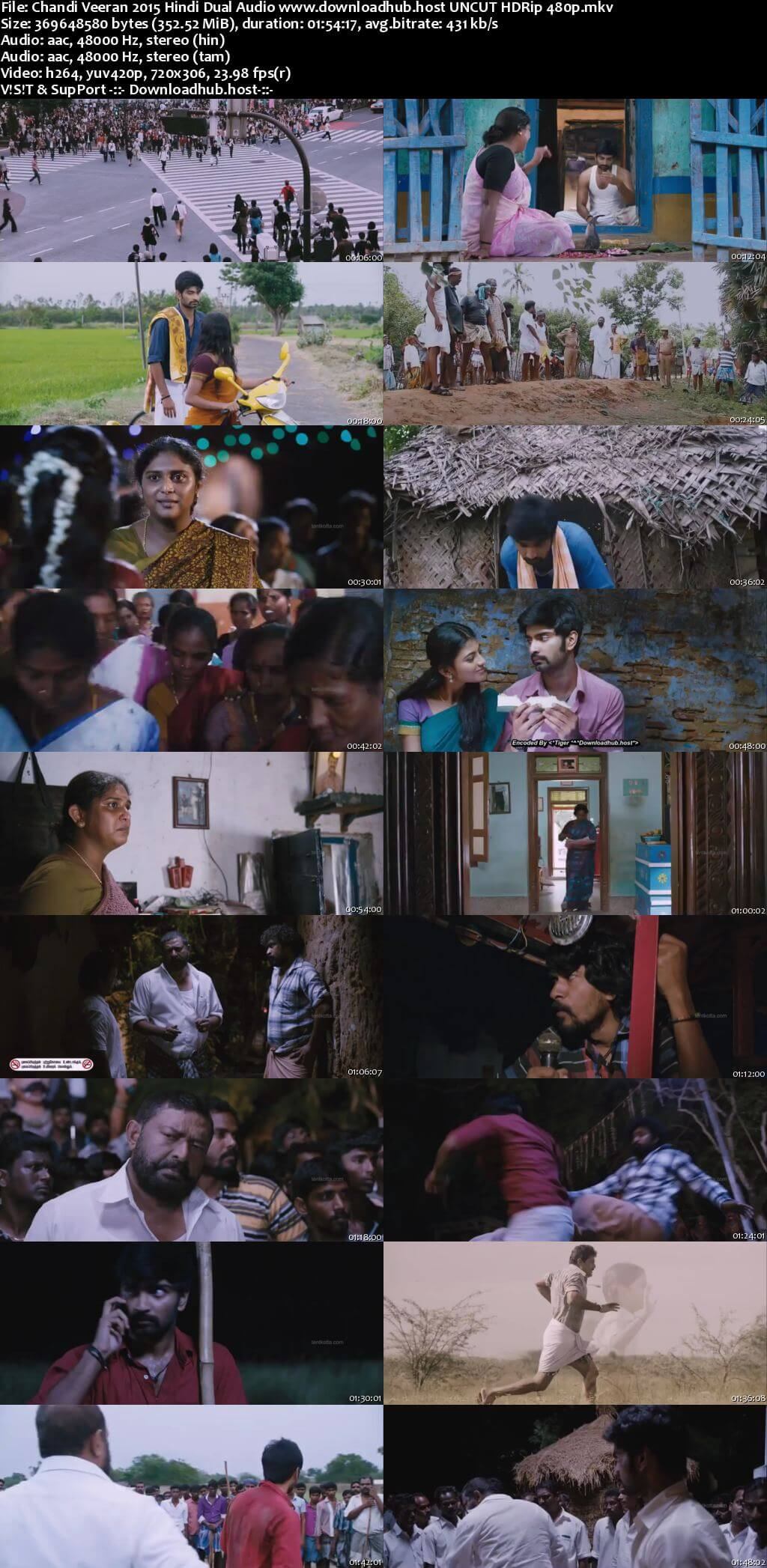 Chandi Veeran 2015 Hindi Dual Audio 350MB UNCUT HDRip 480p