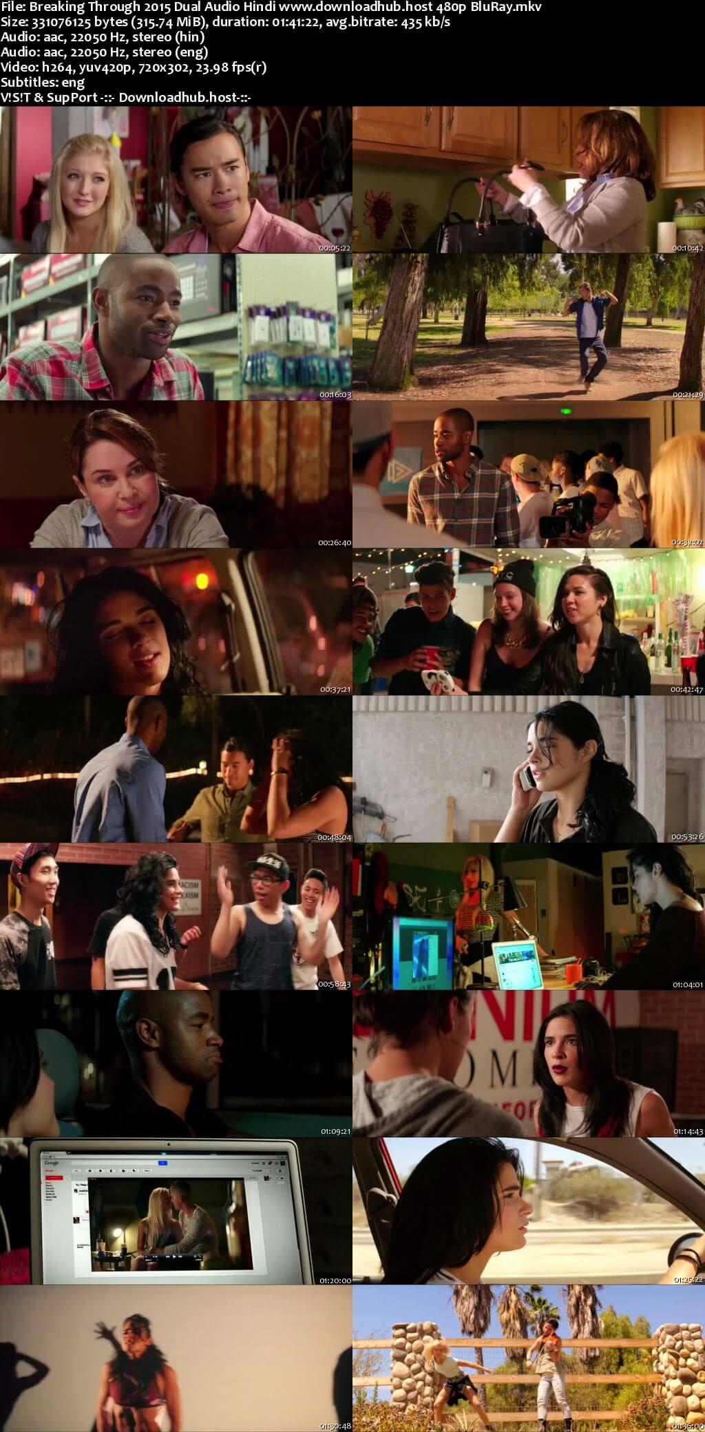 Breaking Through 2015 Hindi Dual Audio 300MB BluRay 480p ESubs