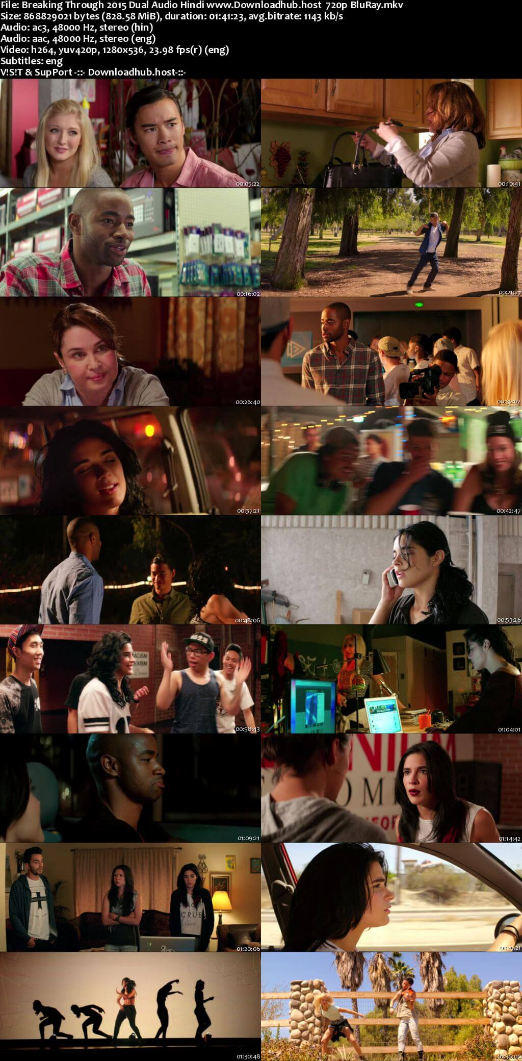Breaking Through 2015 Hindi Dual Audio 720p BluRay ESubs