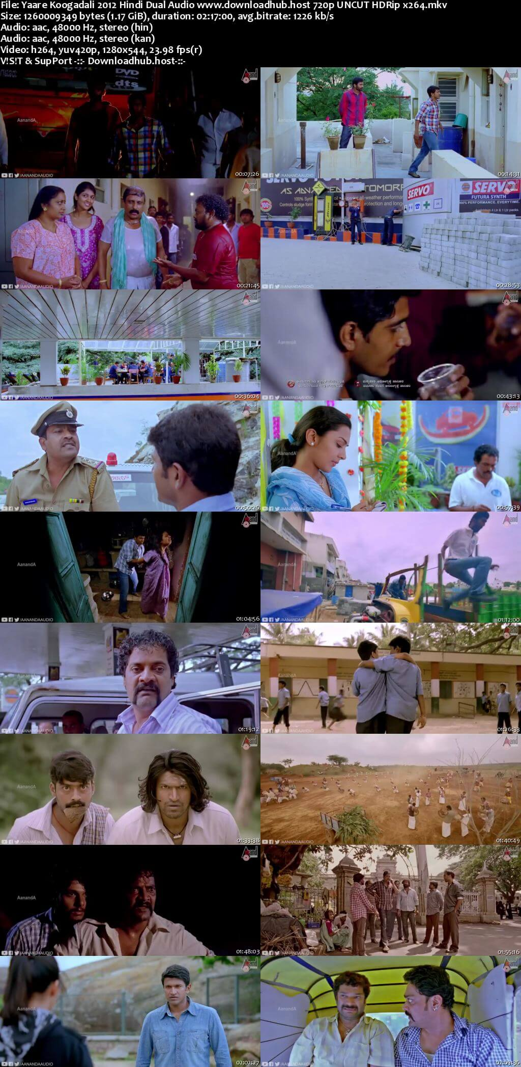 Yaare Koogadali 2012 Hindi Dual Audio 720p UNCUT HDRip x264