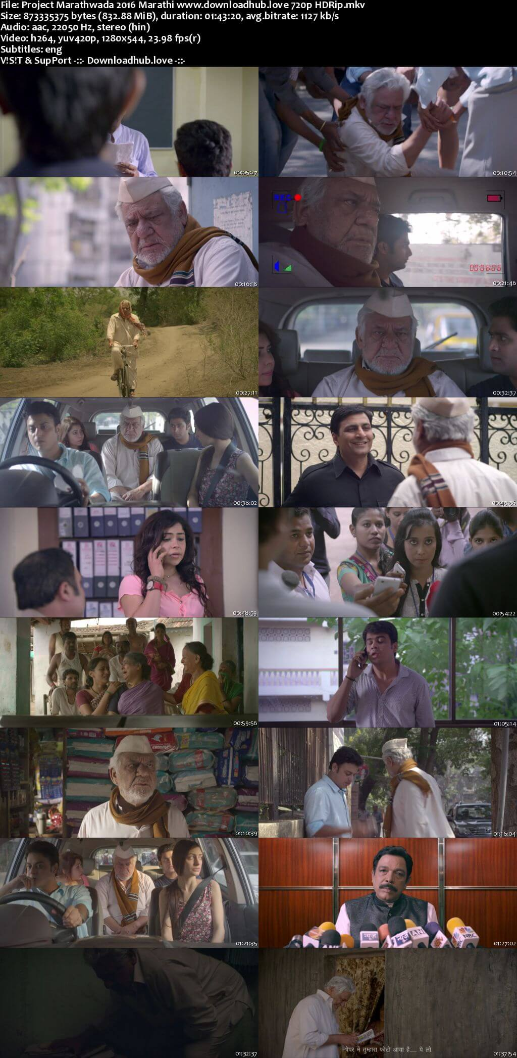 Project Marathwada 2016 Marathi 720p HDRip ESubs