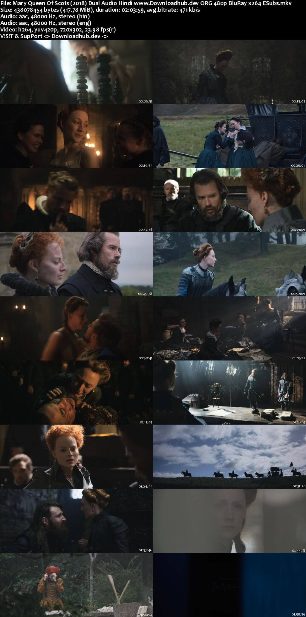 Mary Queen of Scots 2018 Hindi Dual Audio 400MB BluRay 480p ESubs