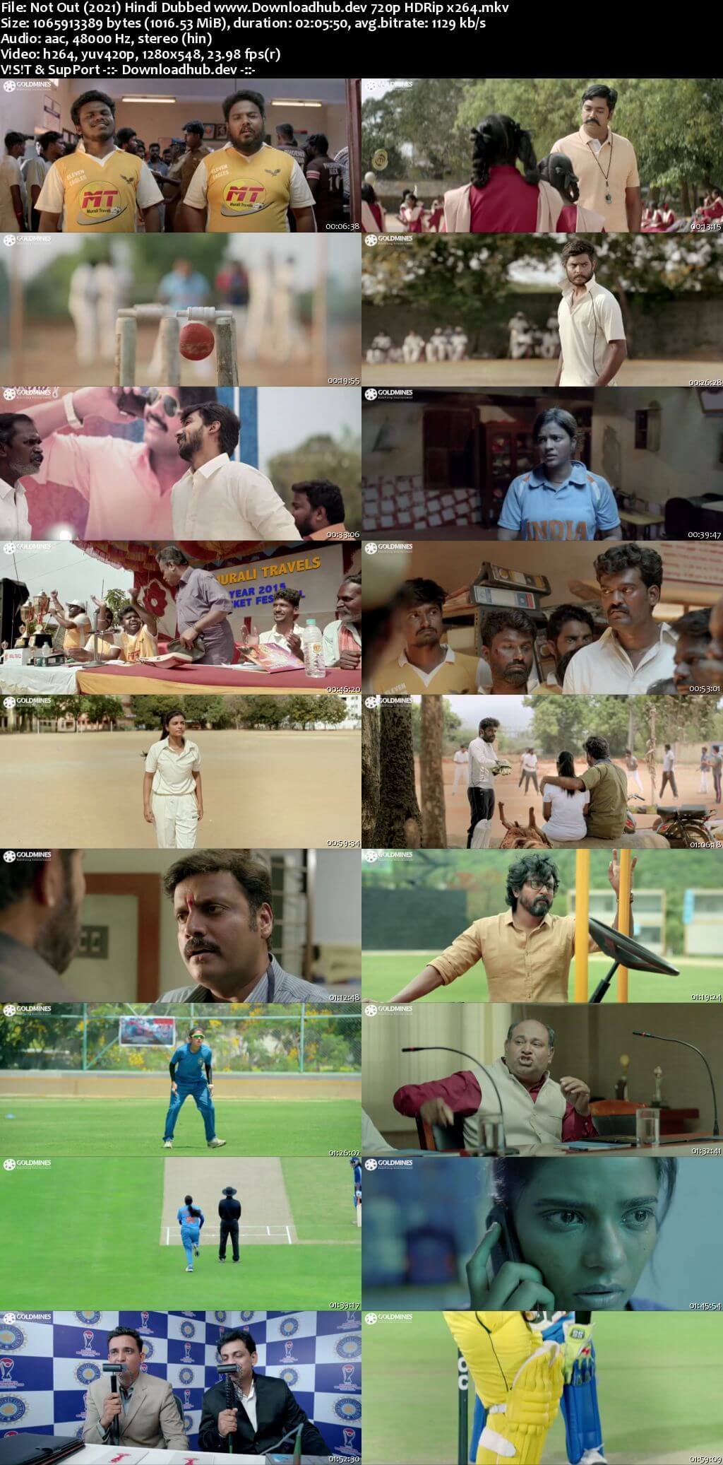 Not Out 2021 Hindi Dubbed 720p HDRip x264