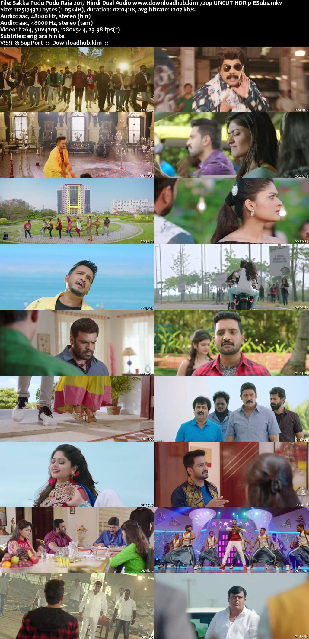 Sakka Podu Podu Raja 2017 Hindi Dual Audio 720p UNCUT HDRip ESubs
