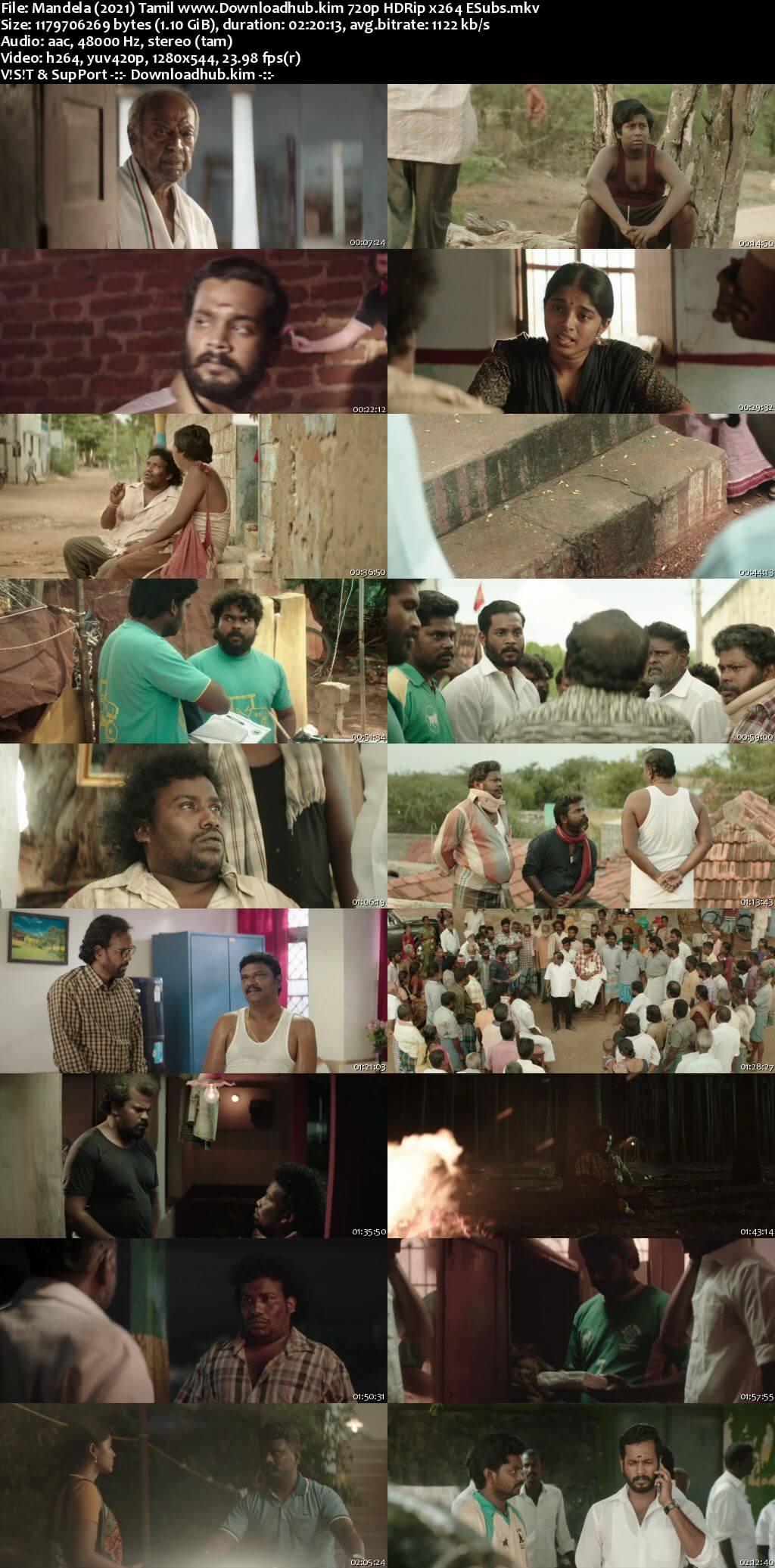 Mandela 2021 Tamil 720p HDRip ESubs