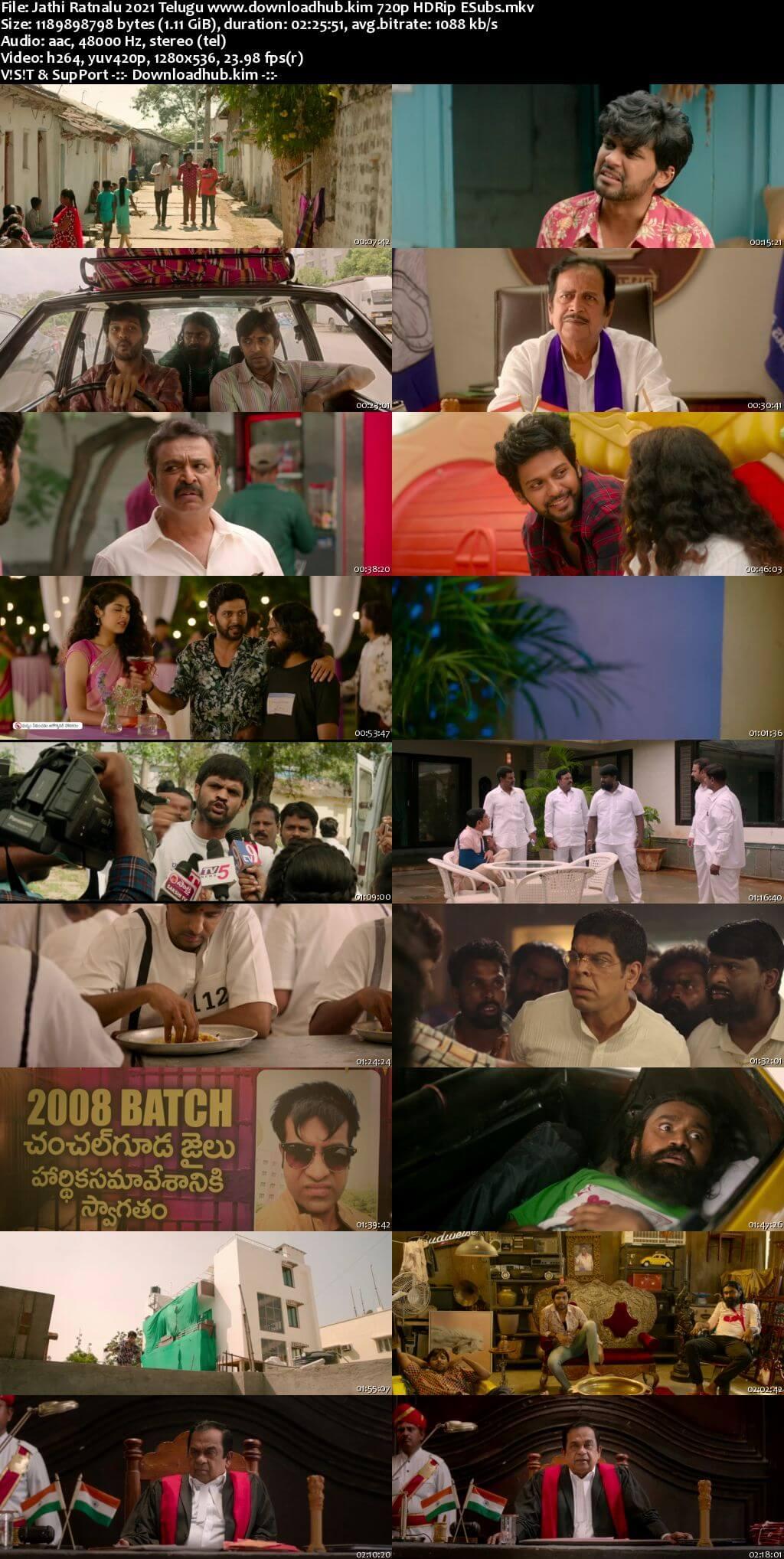Jathi Ratnalu 2021 Telugu 720p HDRip ESubs
