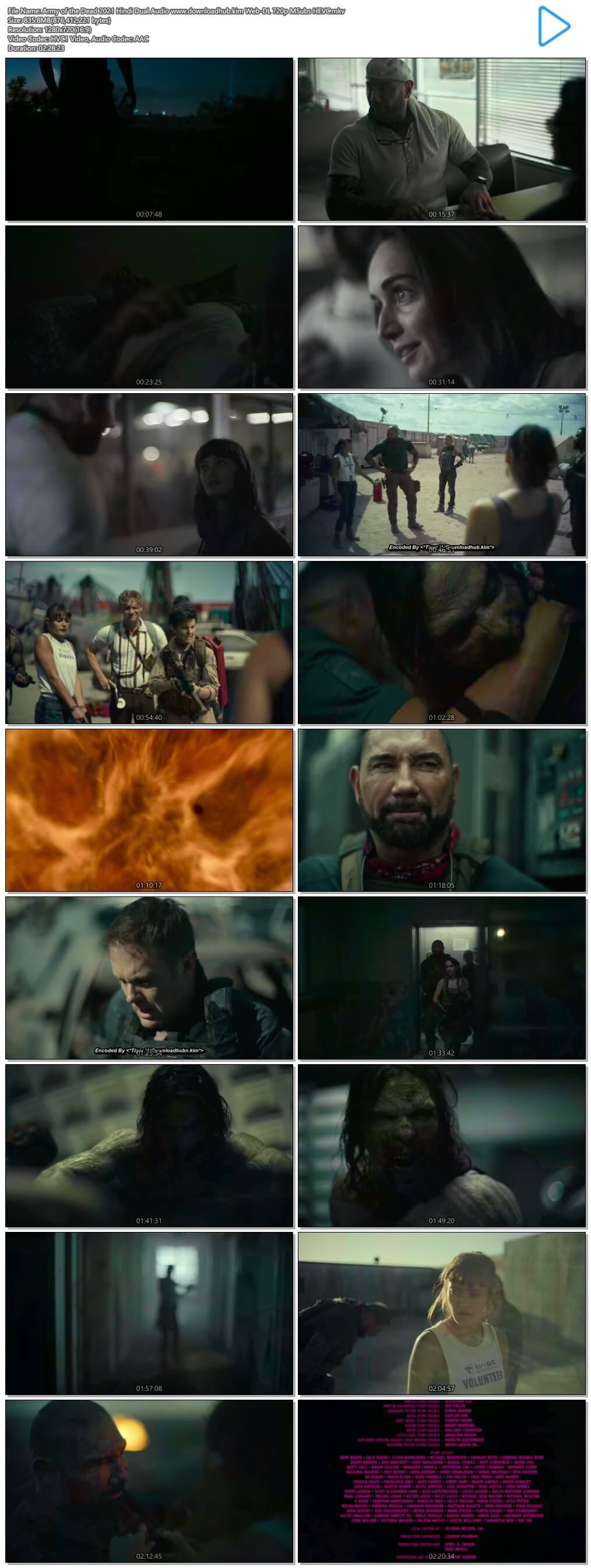 Army of the Dead 2021 Hindi Dual Audio 800MB Web-DL 720p MSubs HEVC