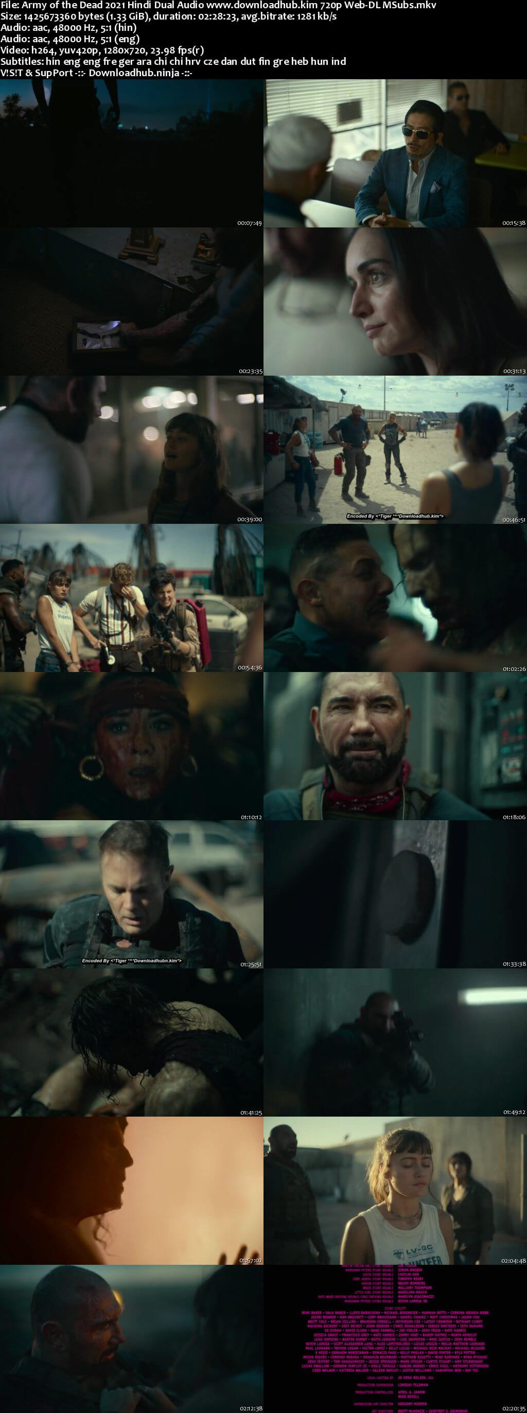 Army of the Dead 2021 Hindi Dual Audio 720p Web-DL MSubs