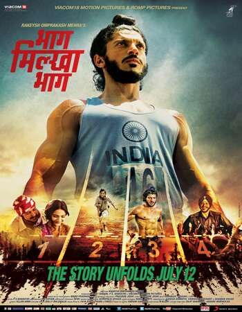 Bhaag Milkha Bhaag 2013 Full Hindi Movie 720p HEVC BRRip Free Download