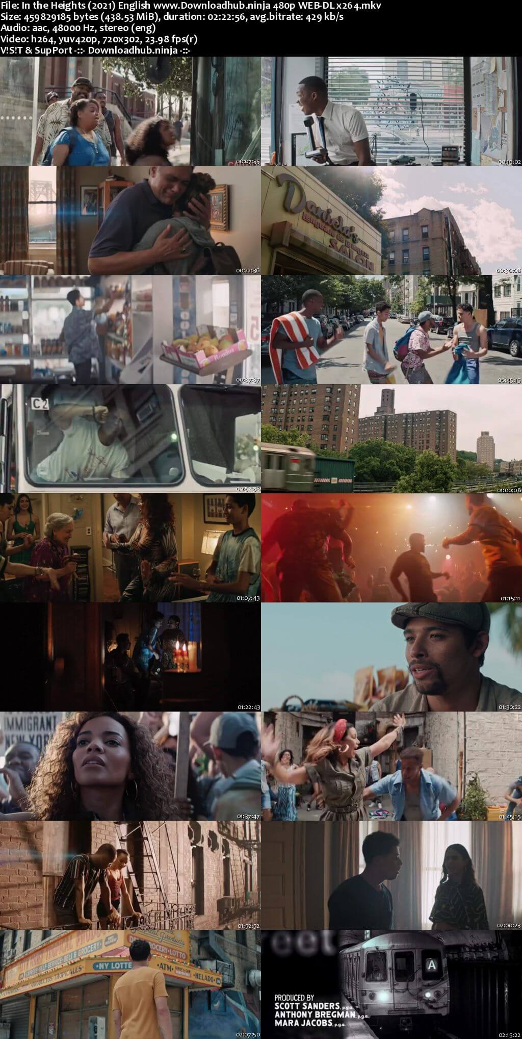 In the Heights 2021 English 400MB Web-DL 480p