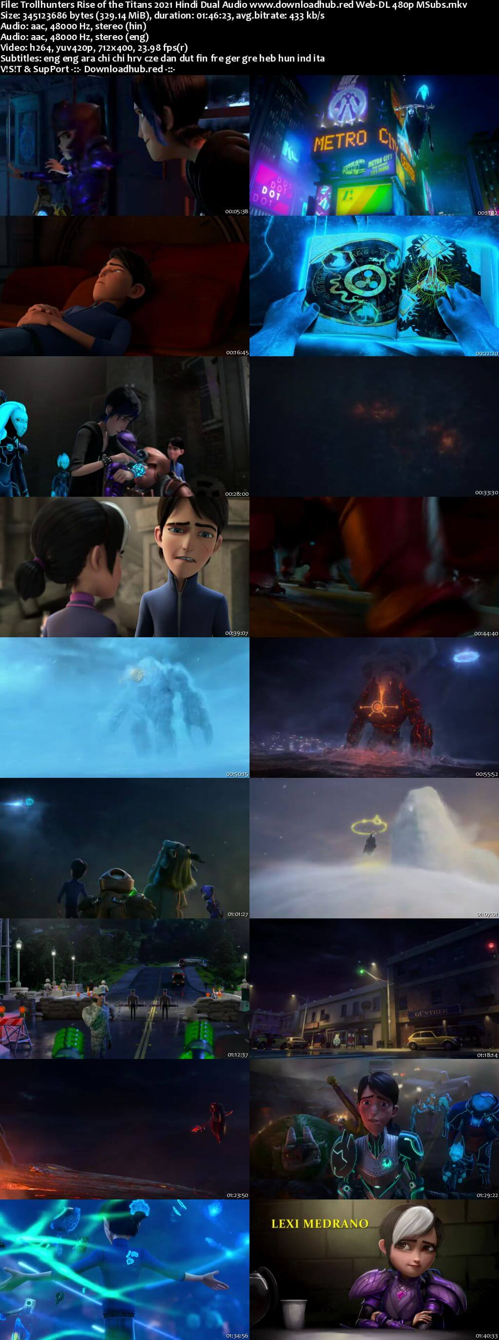 Trollhunters Rise of the Titans 2021 Hindi Dual Audio 300MB Web-DL 480p MSubs