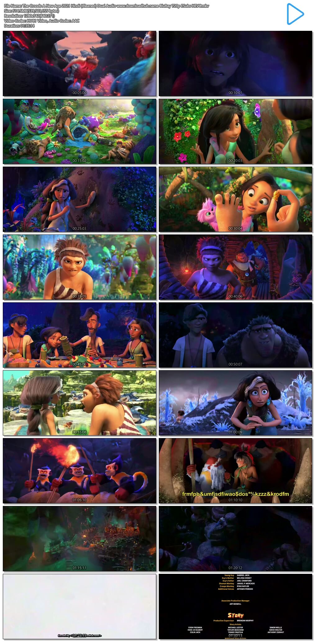 The Croods A New Age 2021 Hindi (Cleaned) Dual Audio 500MB BluRay 720p ESubs HEVC
